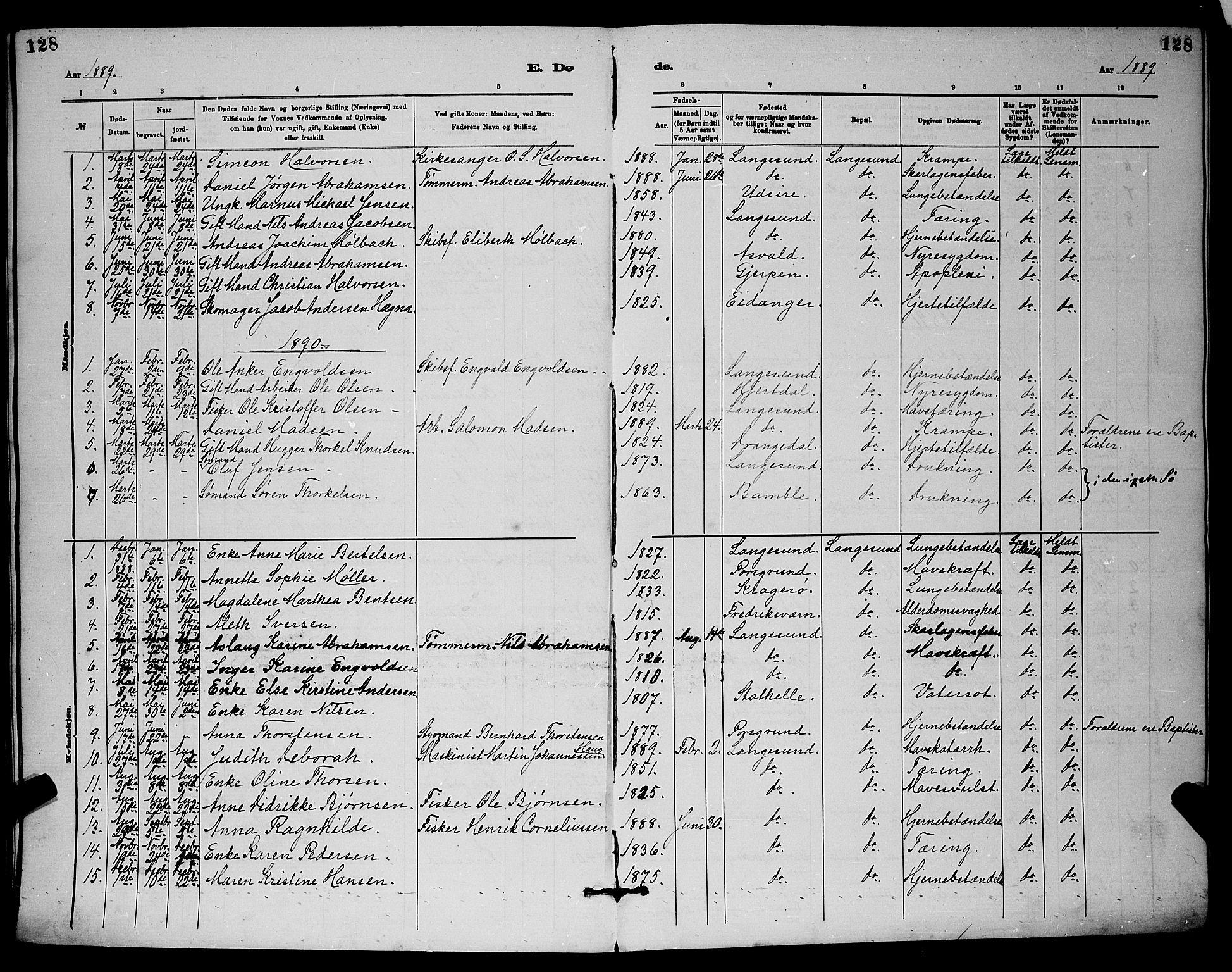 SAKO, Langesund kirkebøker, G/Ga/L0005: Klokkerbok nr. 5, 1884-1898, s. 128