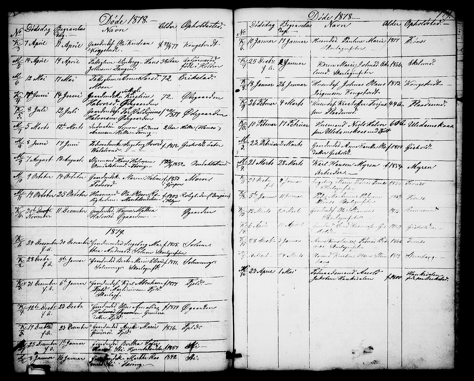 SAKO, Solum kirkebøker, G/Gb/L0002: Klokkerbok nr. II 2, 1859-1879, s. 179
