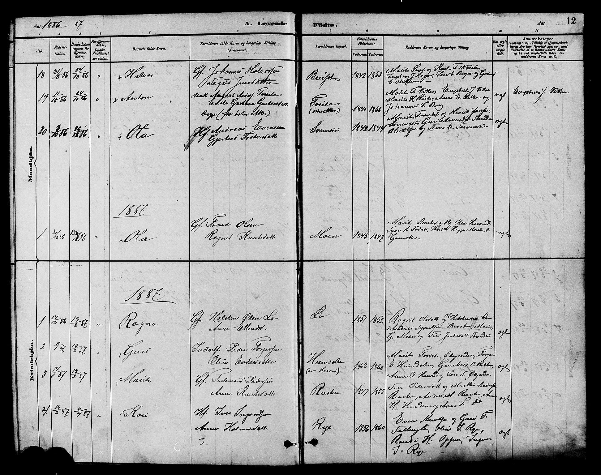 SAH, Nord-Aurdal prestekontor, Klokkerbok nr. 7, 1883-1910, s. 12