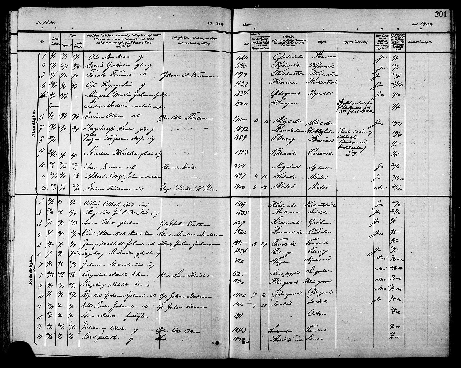 SAT, Ministerialprotokoller, klokkerbøker og fødselsregistre - Sør-Trøndelag, 630/L0505: Klokkerbok nr. 630C03, 1899-1914, s. 201