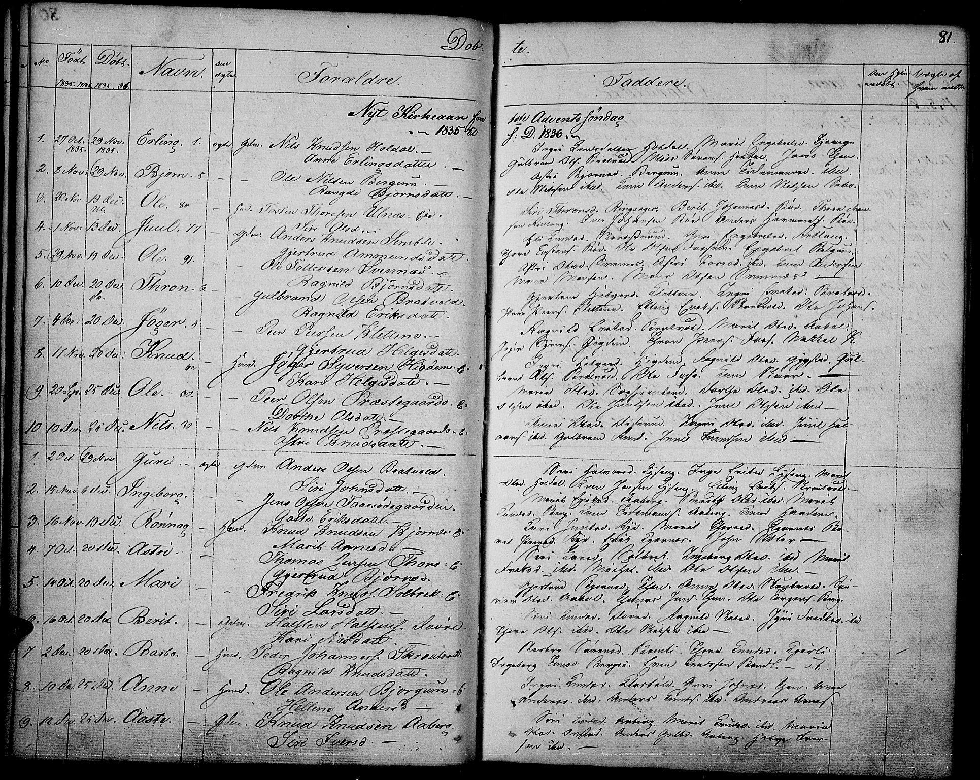 SAH, Nord-Aurdal prestekontor, Ministerialbok nr. 3, 1828-1841, s. 81
