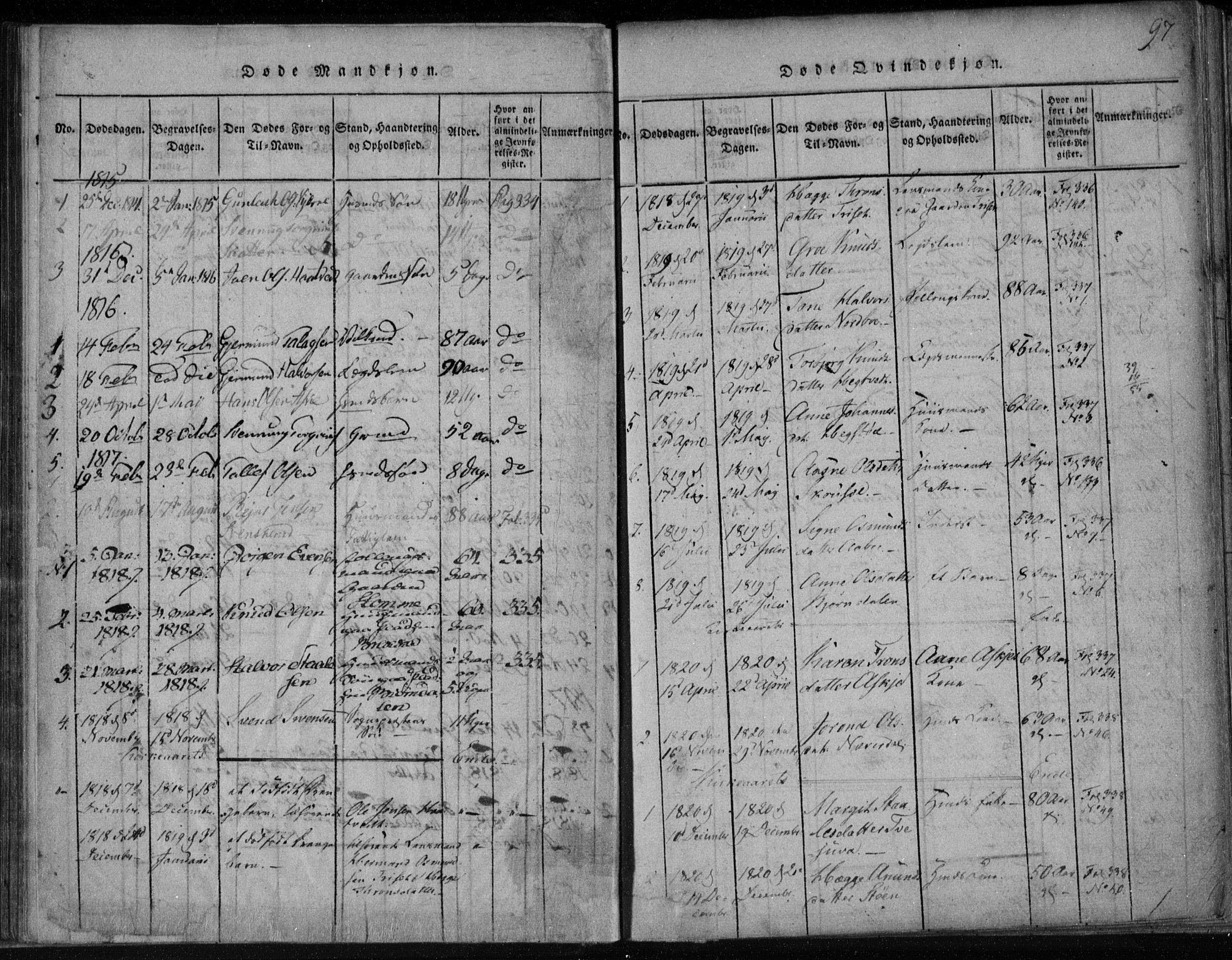 SAKO, Lårdal kirkebøker, F/Fa/L0005: Ministerialbok nr. I 5, 1815-1860, s. 97