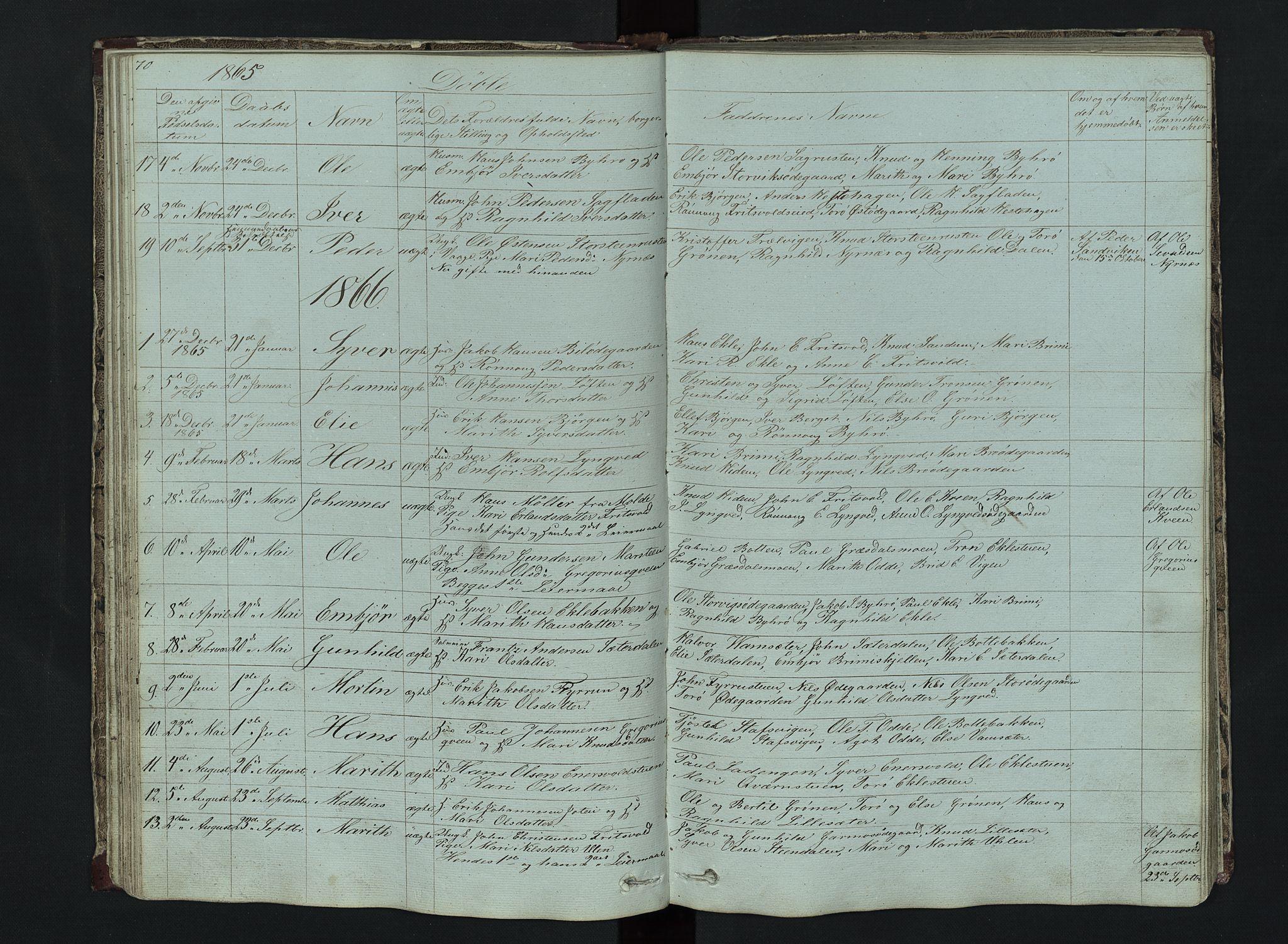 SAH, Lom prestekontor, L/L0014: Klokkerbok nr. 14, 1845-1876, s. 70-71
