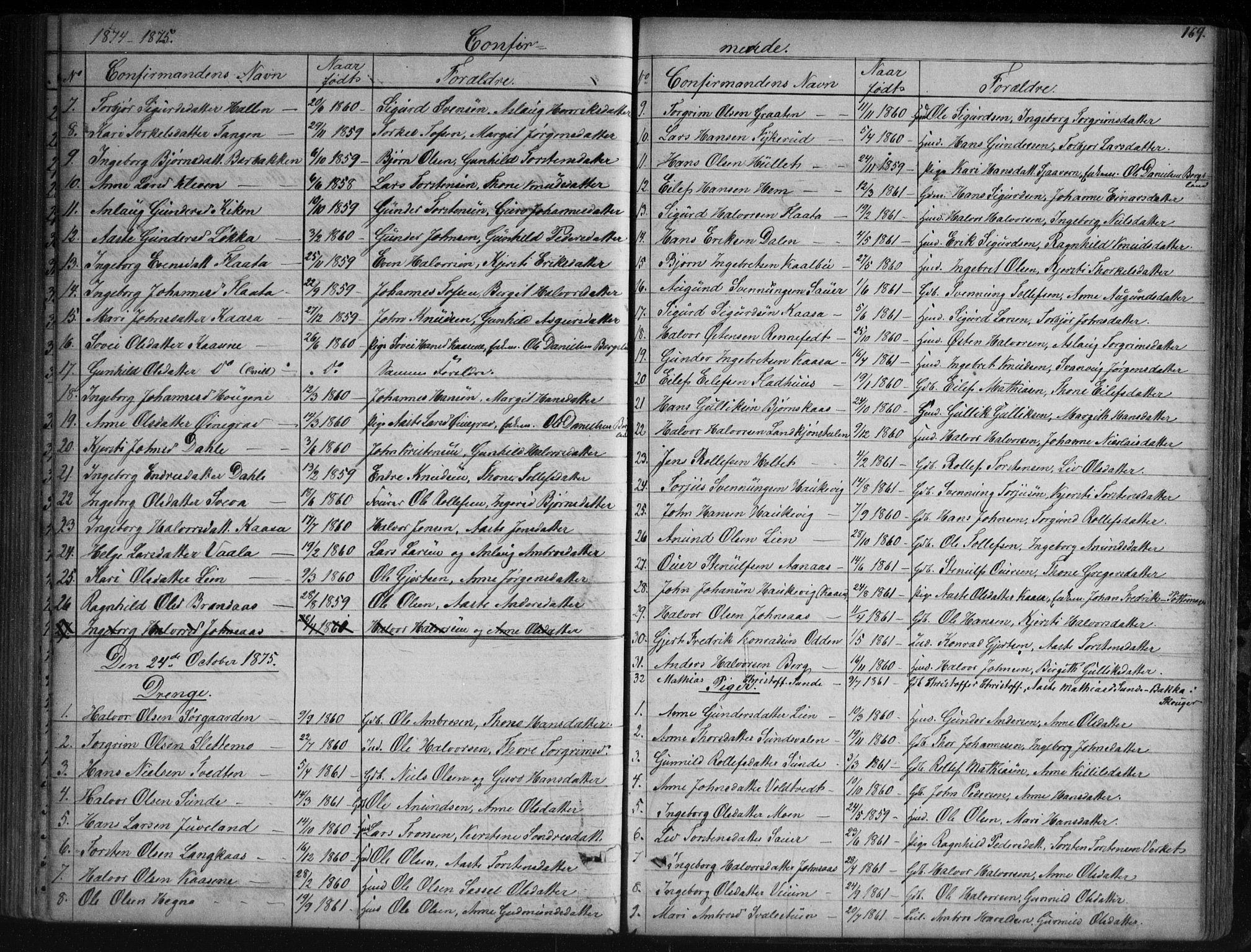 SAKO, Sauherad kirkebøker, G/Ga/L0003: Klokkerbok nr. I 3, 1866-1905, s. 169