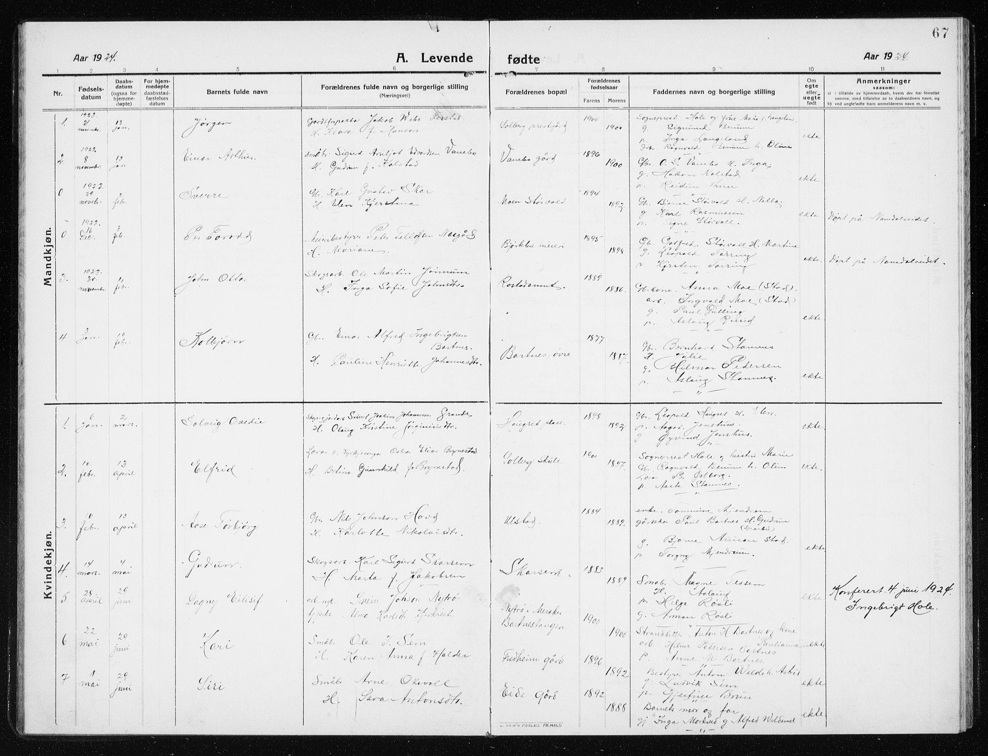 SAT, Ministerialprotokoller, klokkerbøker og fødselsregistre - Nord-Trøndelag, 741/L0402: Klokkerbok nr. 741C03, 1911-1926, s. 67
