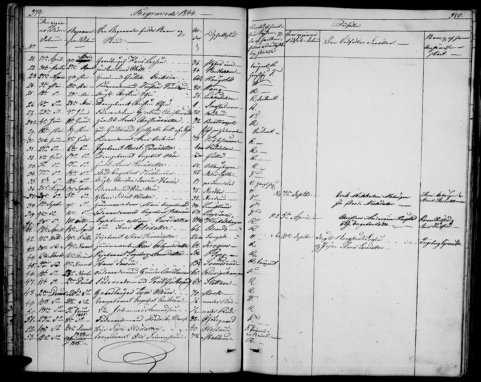 SAH, Ringebu prestekontor, Klokkerbok nr. 2, 1839-1853, s. 379-380