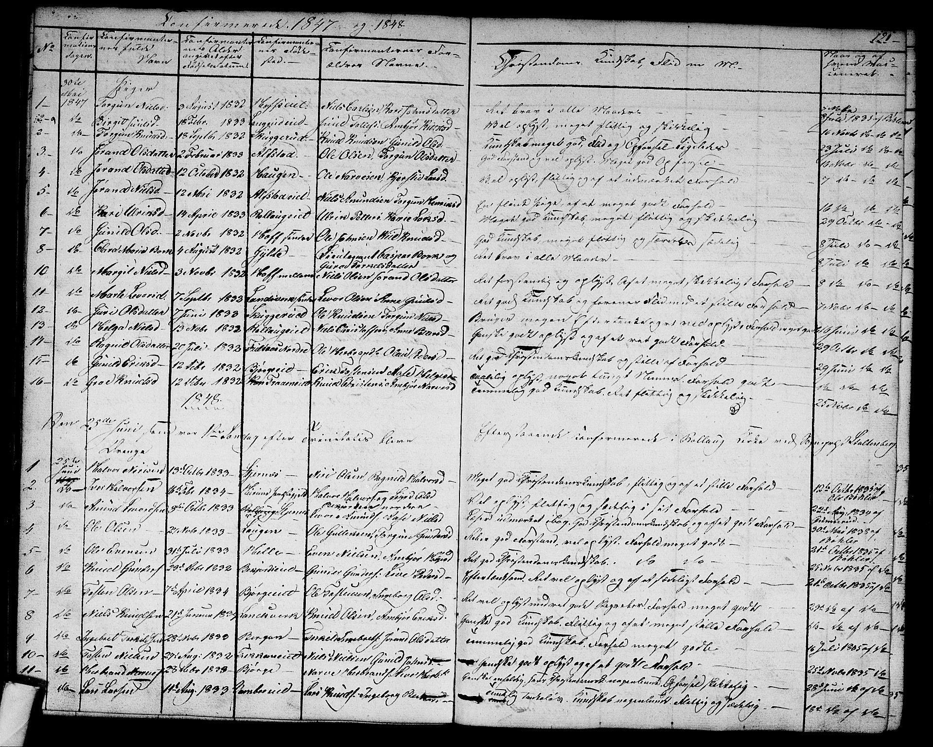 SAKO, Rollag kirkebøker, G/Ga/L0002: Klokkerbok nr. I 2, 1831-1856, s. 121