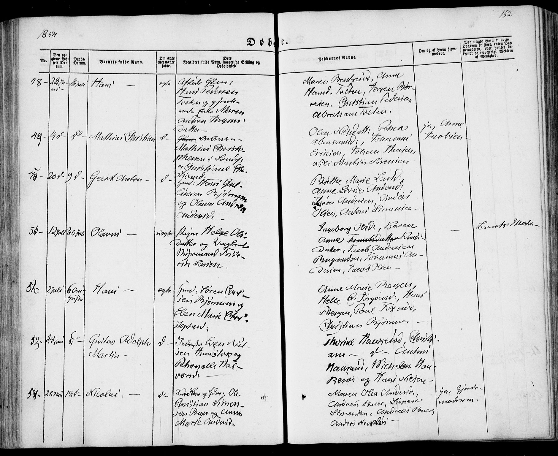 SAKO, Sandar kirkebøker, F/Fa/L0006: Ministerialbok nr. 6, 1847-1860, s. 152