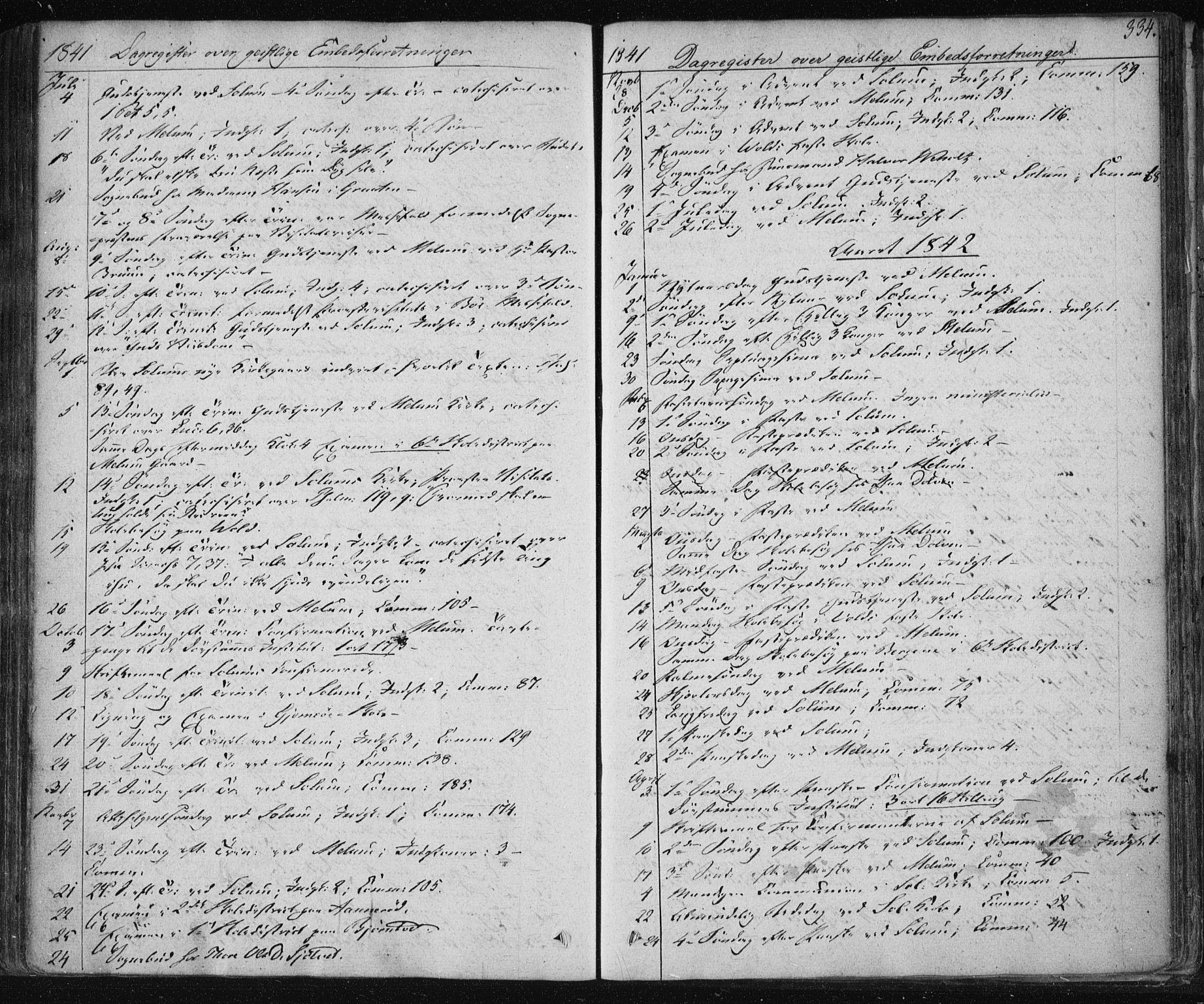 SAKO, Solum kirkebøker, F/Fa/L0005: Ministerialbok nr. I 5, 1833-1843, s. 334