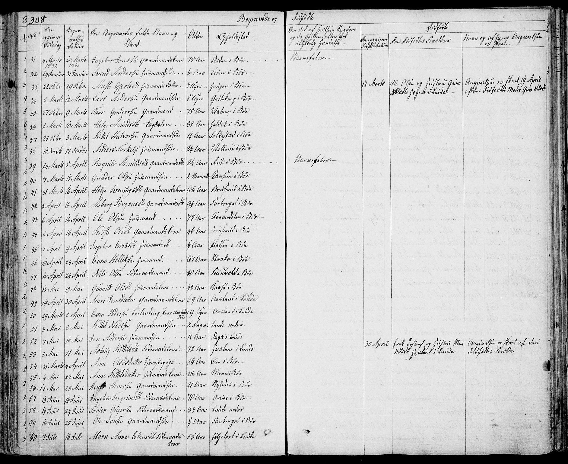 SAKO, Bø kirkebøker, F/Fa/L0007: Ministerialbok nr. 7, 1831-1848, s. 308