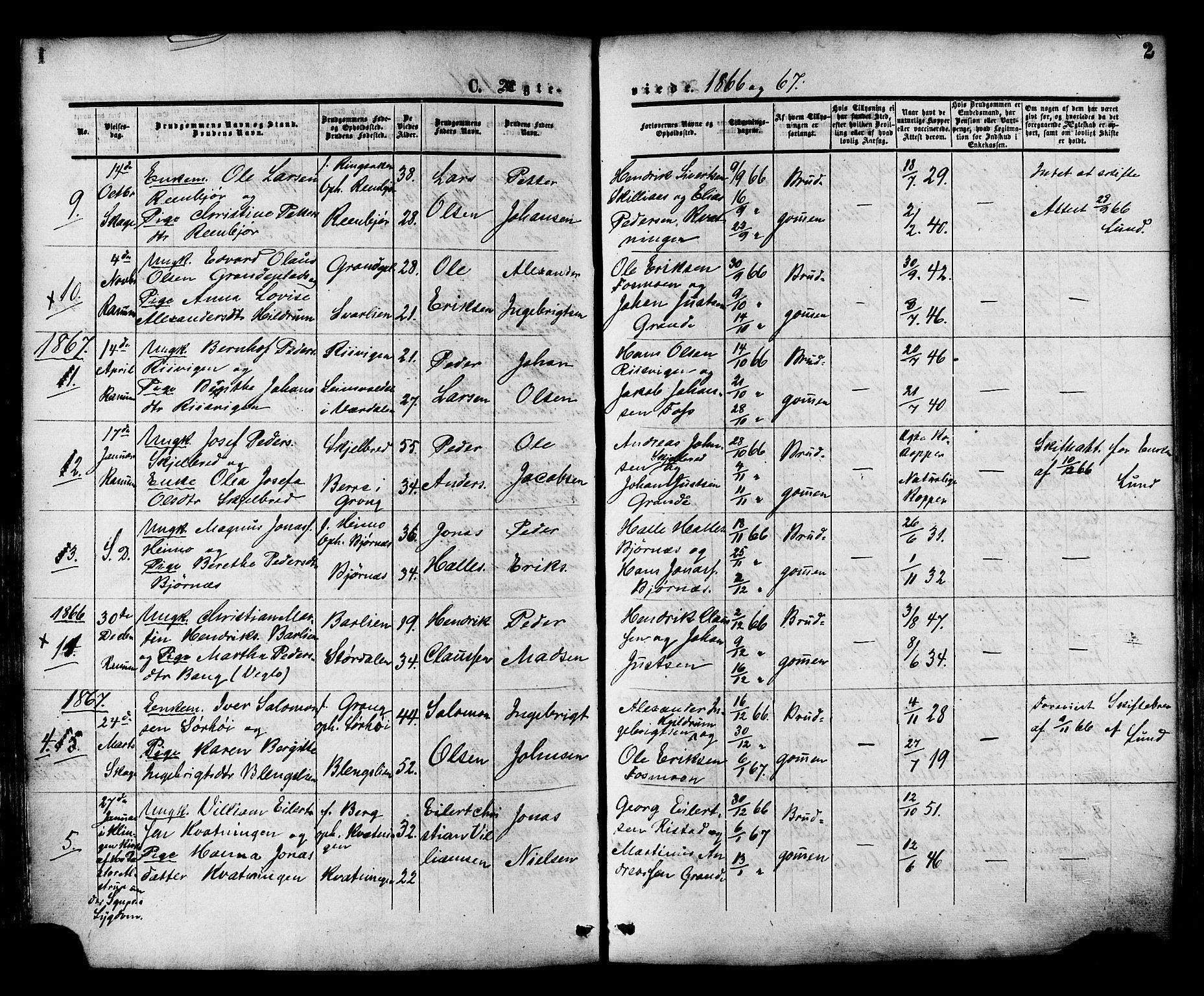 SAT, Ministerialprotokoller, klokkerbøker og fødselsregistre - Nord-Trøndelag, 764/L0553: Ministerialbok nr. 764A08, 1858-1880, s. 2