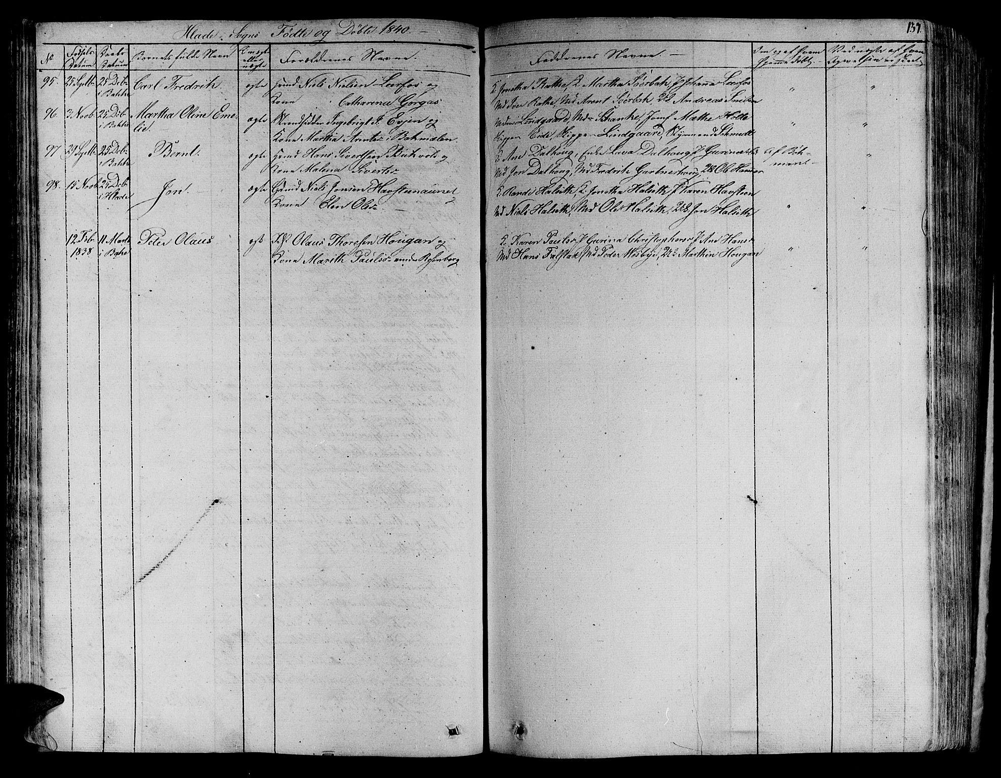 SAT, Ministerialprotokoller, klokkerbøker og fødselsregistre - Sør-Trøndelag, 606/L0286: Ministerialbok nr. 606A04 /1, 1823-1840, s. 137