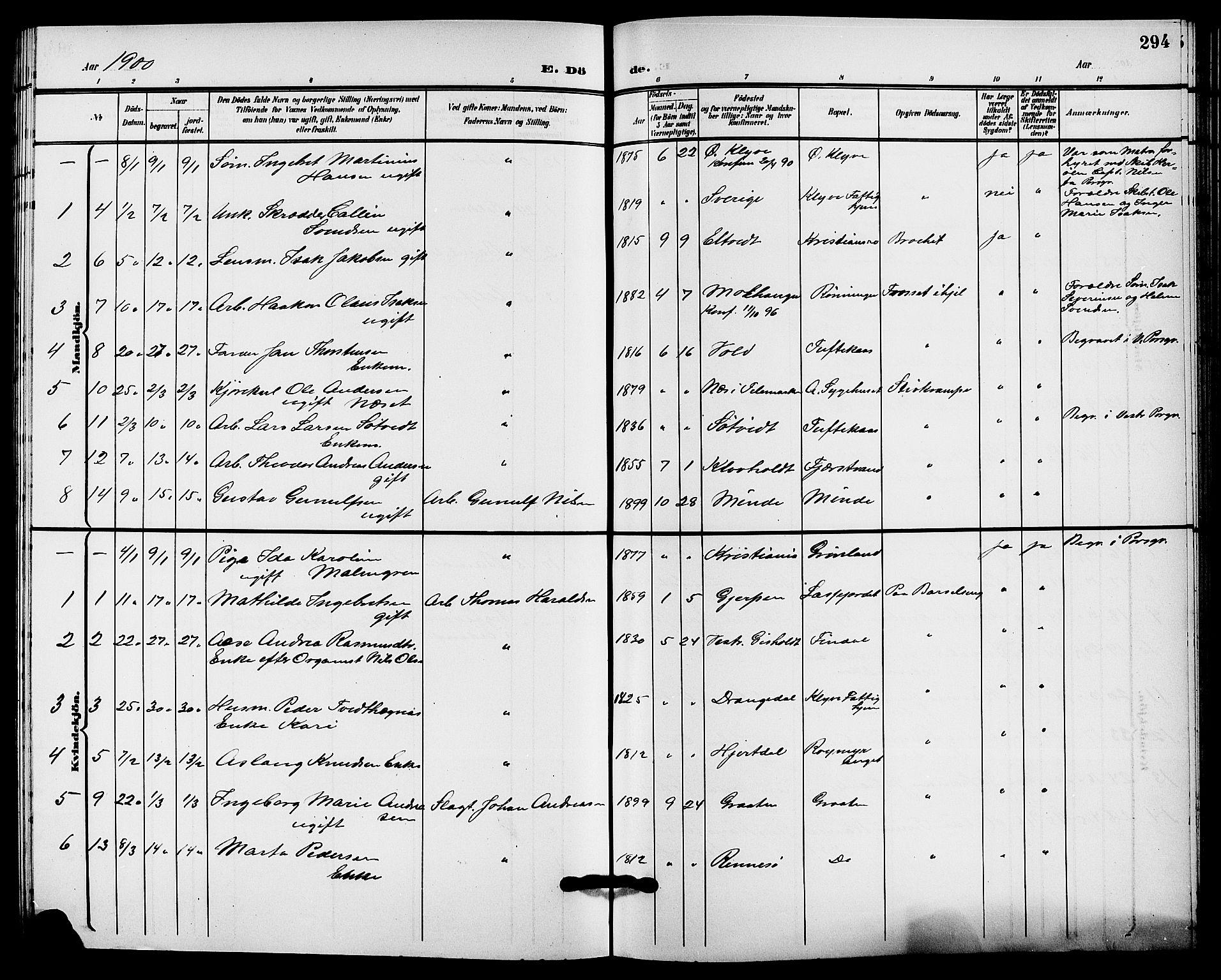 SAKO, Solum kirkebøker, G/Ga/L0008: Klokkerbok nr. I 8, 1898-1909, s. 294