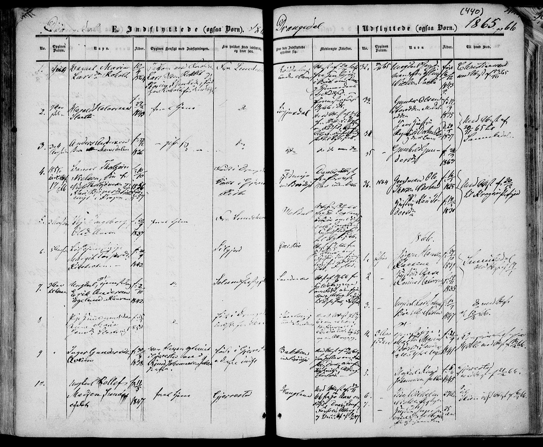 SAKO, Drangedal kirkebøker, F/Fa/L0008: Ministerialbok nr. 8, 1857-1871, s. 440