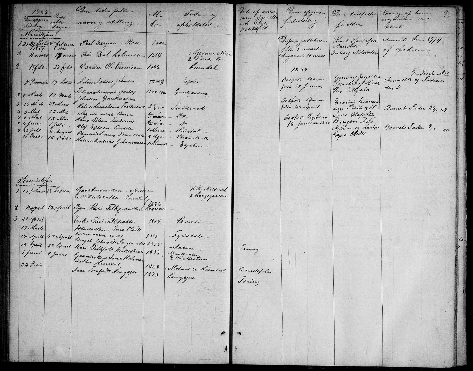 SAKO, Nissedal kirkebøker, G/Gb/L0002: Klokkerbok nr. II 2, 1863-1892, s. 98
