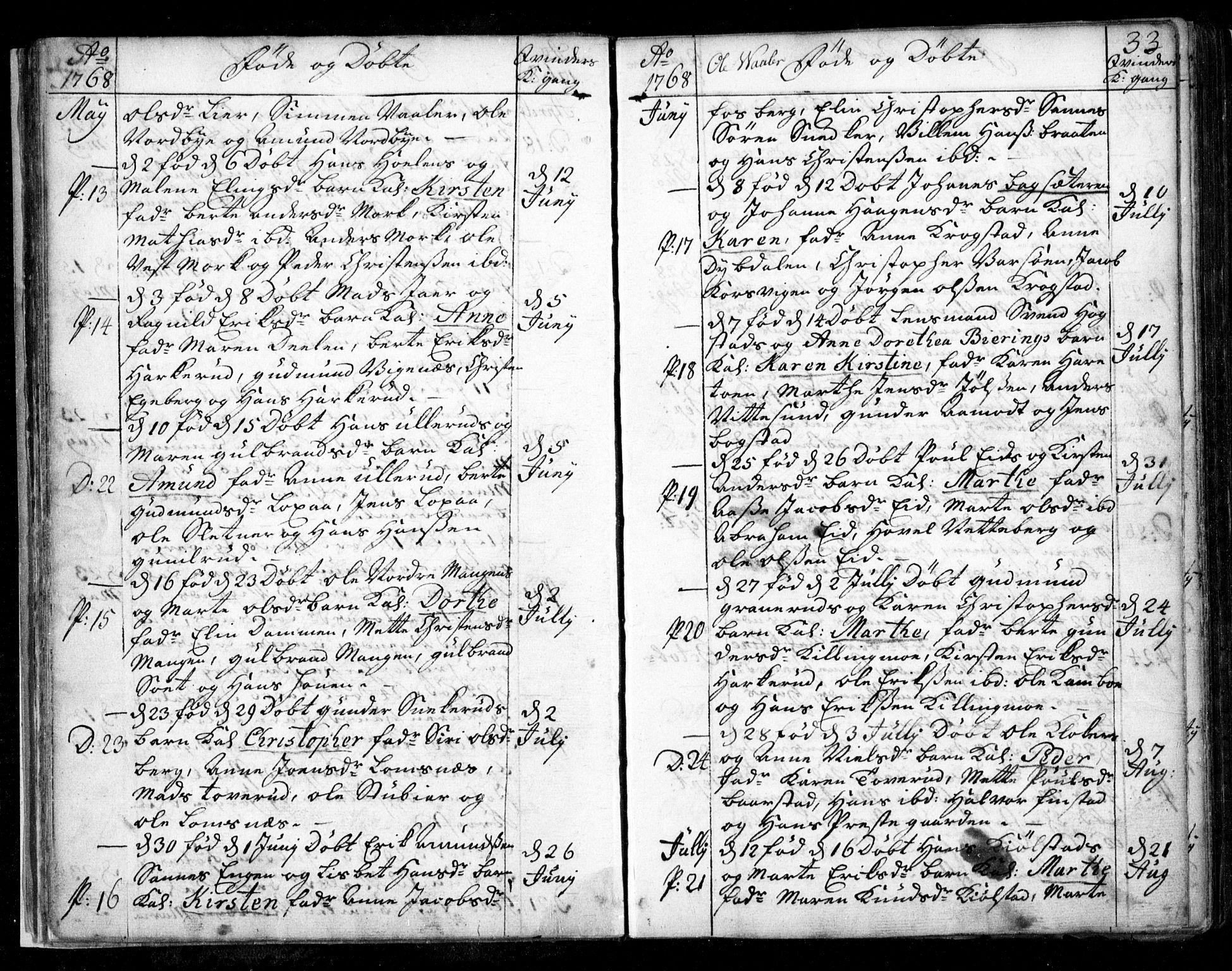 SAO, Aurskog prestekontor Kirkebøker, F/Fa/L0003: Ministerialbok nr. I 3, 1767-1807, s. 33