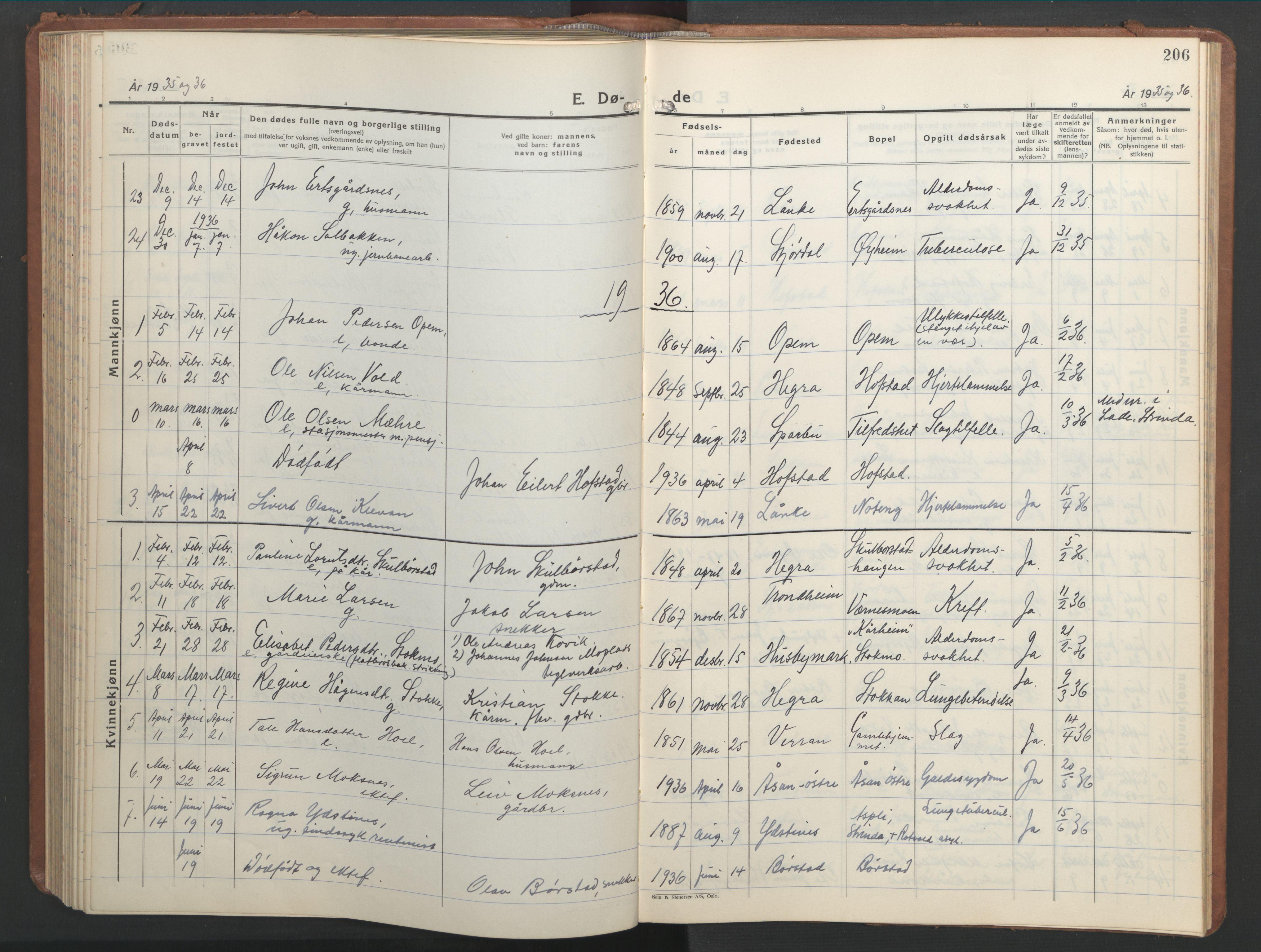 SAT, Ministerialprotokoller, klokkerbøker og fødselsregistre - Nord-Trøndelag, 709/L0089: Klokkerbok nr. 709C03, 1935-1948, s. 206