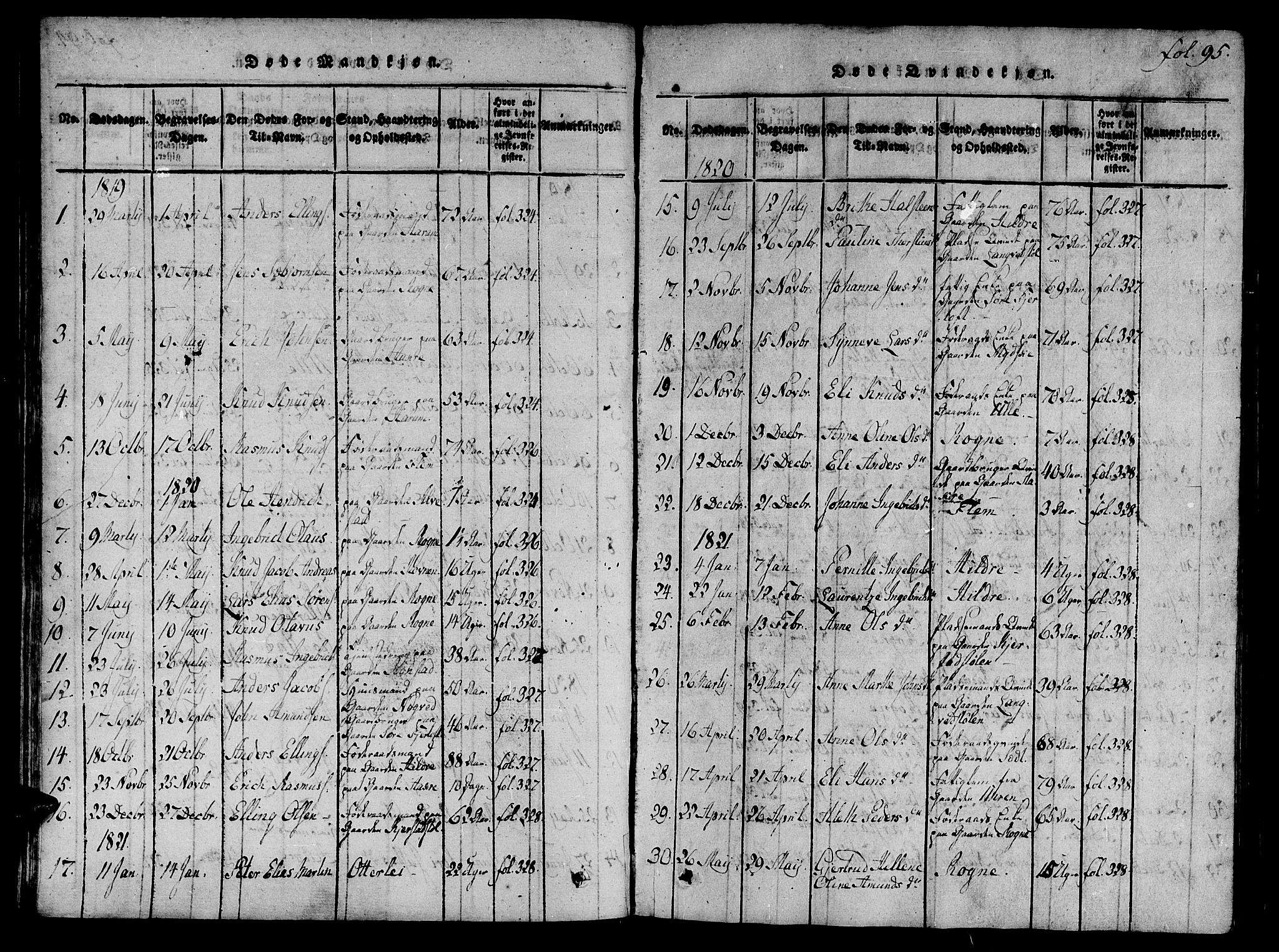 SAT, Ministerialprotokoller, klokkerbøker og fødselsregistre - Møre og Romsdal, 536/L0495: Ministerialbok nr. 536A04, 1818-1847, s. 95