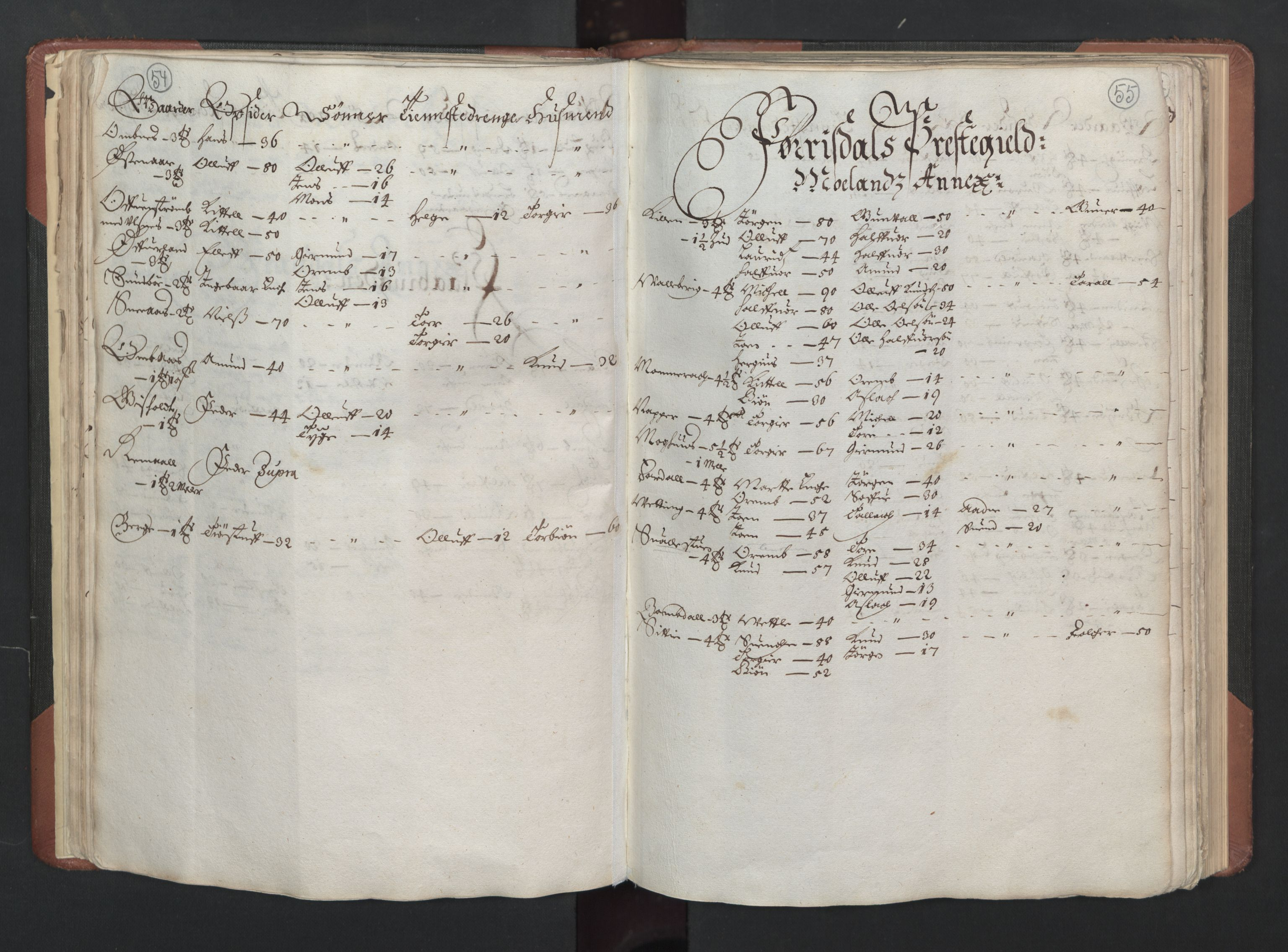 RA, Fogdenes og sorenskrivernes manntall 1664-1666, nr. 6: Øvre og Nedre Telemark fogderi og Bamble fogderi , 1664, s. 54-55