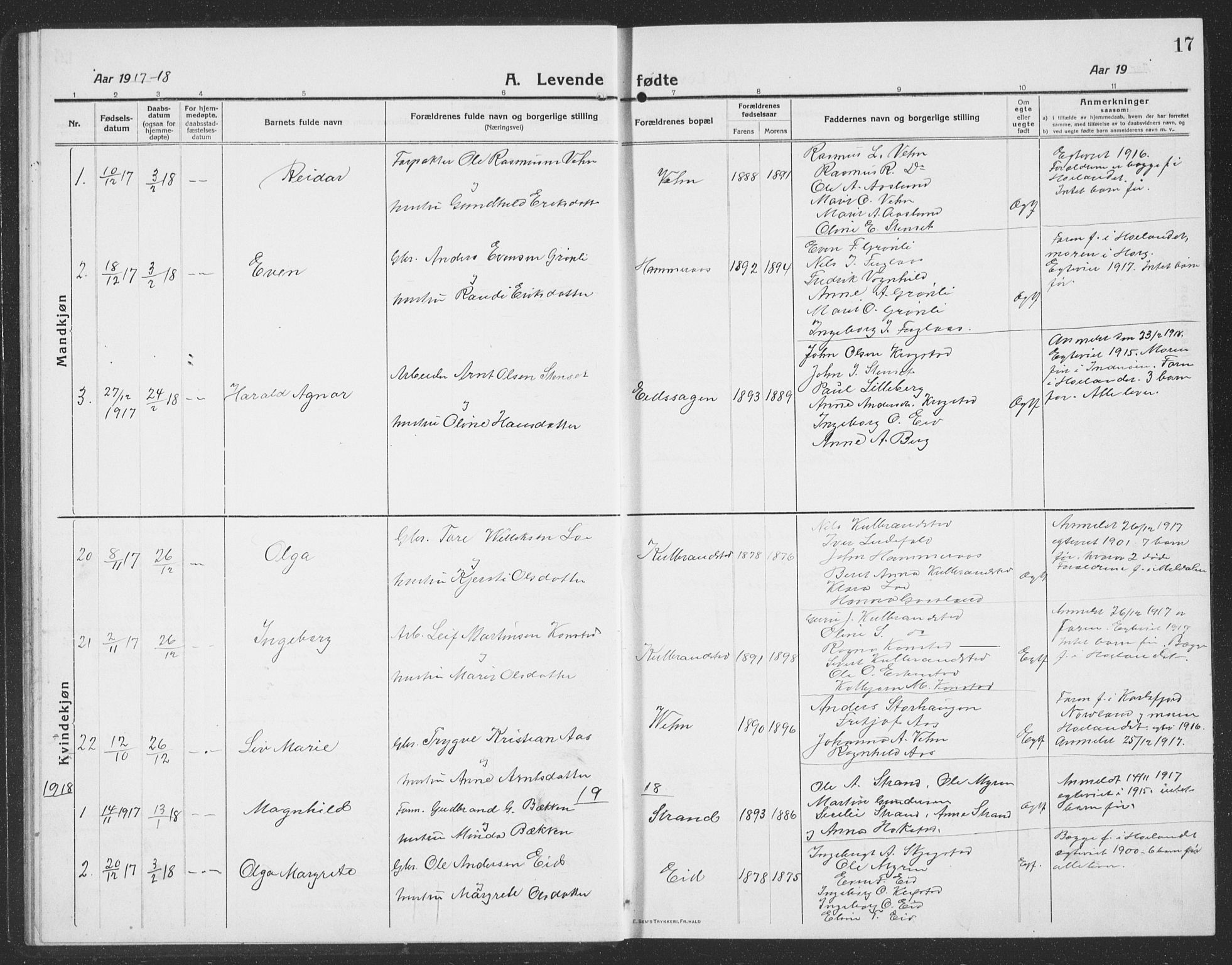 SAT, Ministerialprotokoller, klokkerbøker og fødselsregistre - Sør-Trøndelag, 694/L1134: Klokkerbok nr. 694C06, 1915-1937, s. 17
