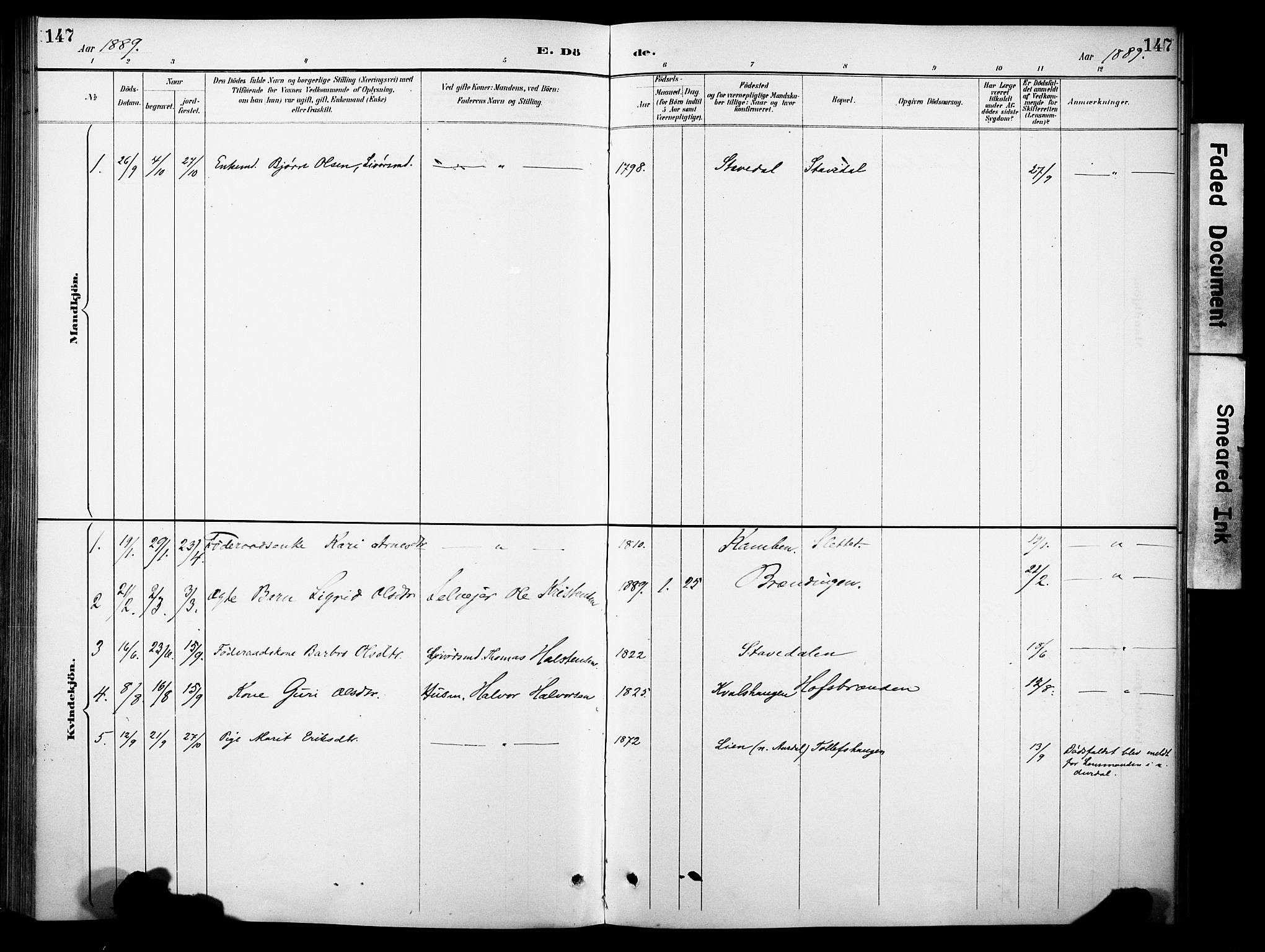 SAH, Sør-Aurdal prestekontor, Ministerialbok nr. 10, 1886-1906, s. 147