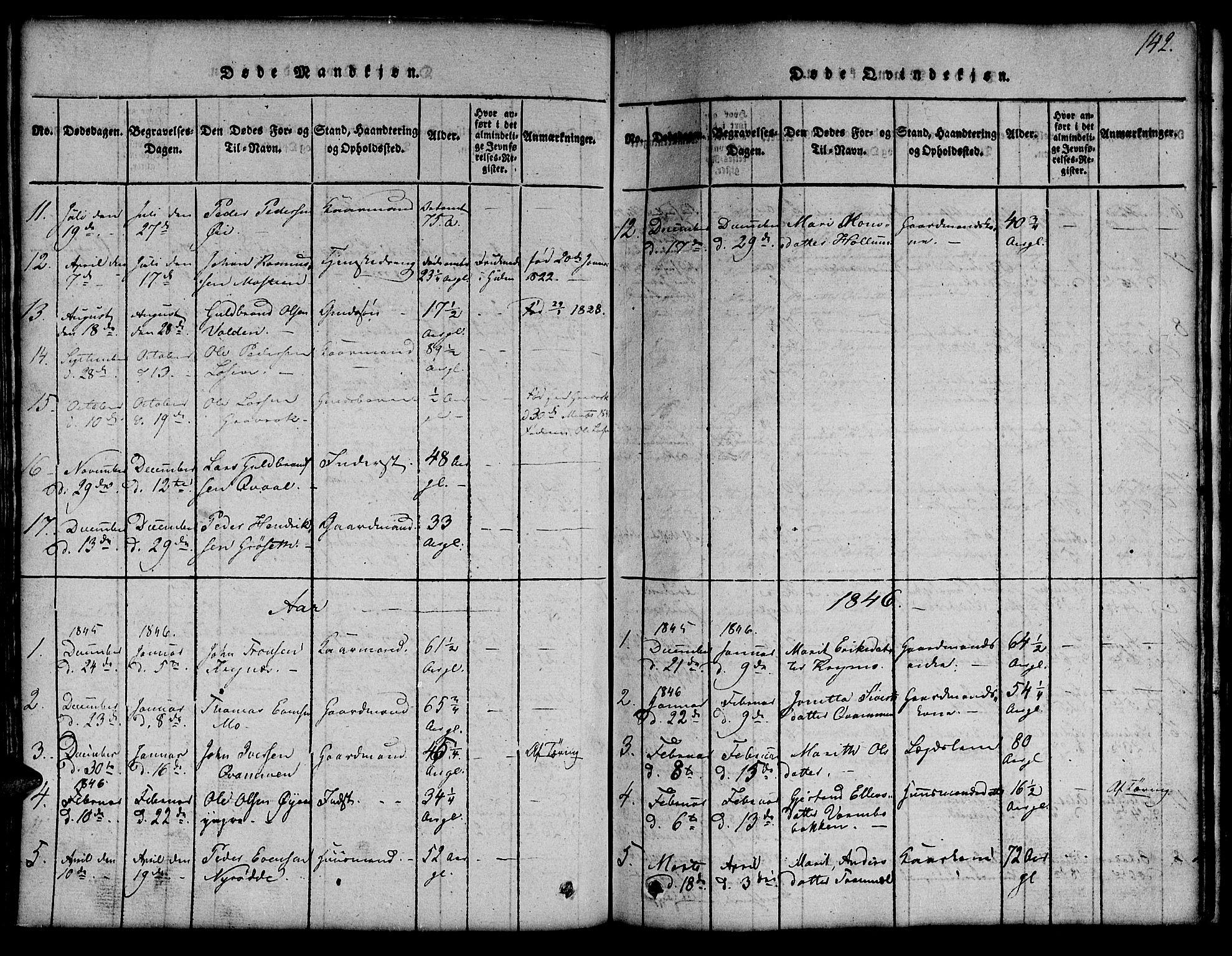 SAT, Ministerialprotokoller, klokkerbøker og fødselsregistre - Sør-Trøndelag, 691/L1092: Klokkerbok nr. 691C03, 1816-1852, s. 142