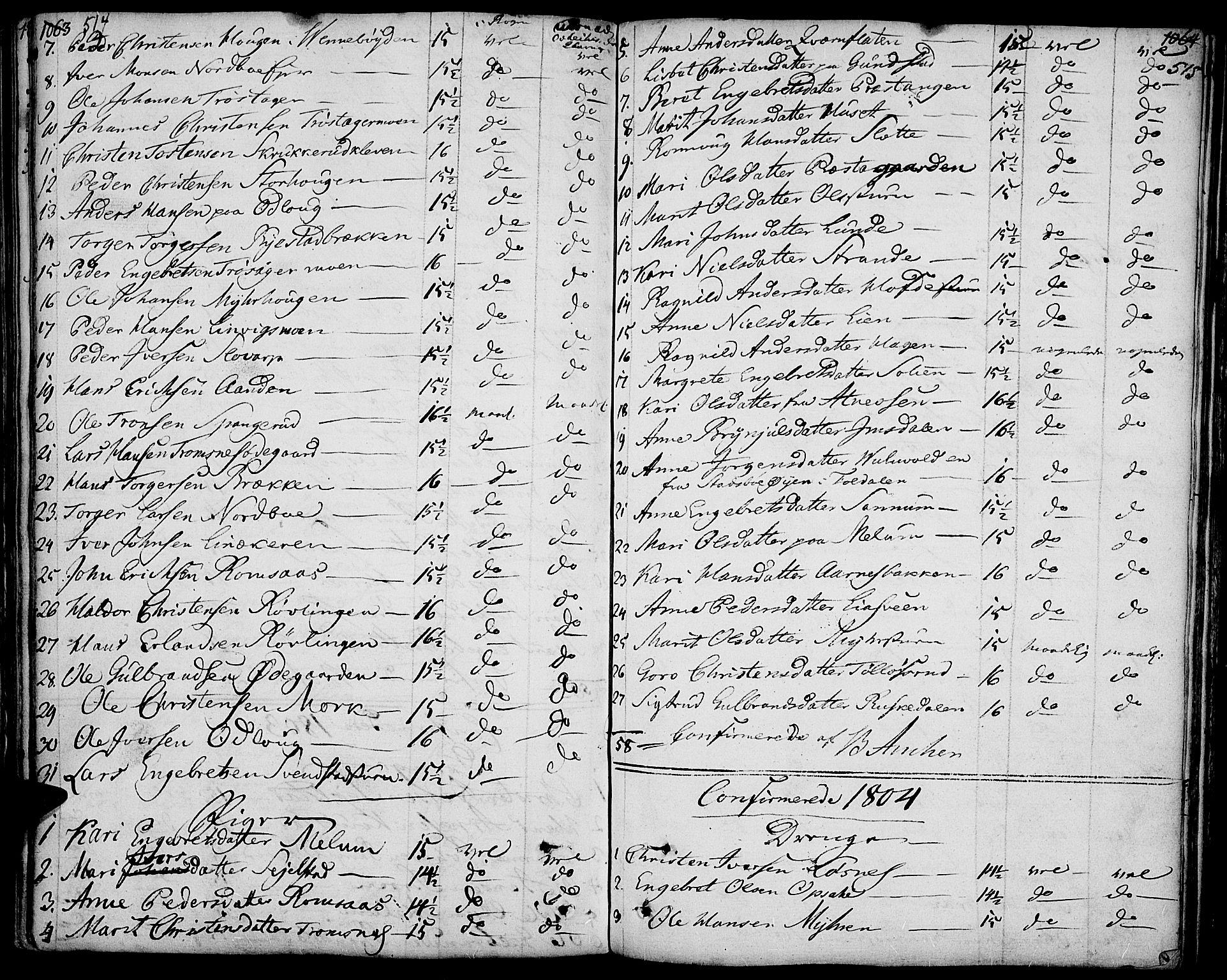 SAH, Ringebu prestekontor, Ministerialbok nr. 3, 1781-1820, s. 514-515