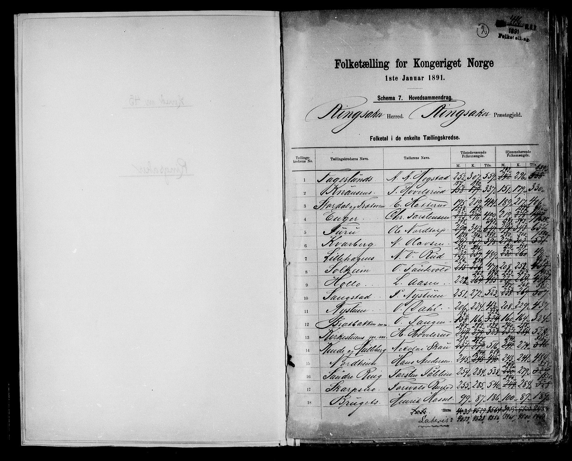 RA, Folketelling 1891 for 0412 Ringsaker herred, 1891, s. 2