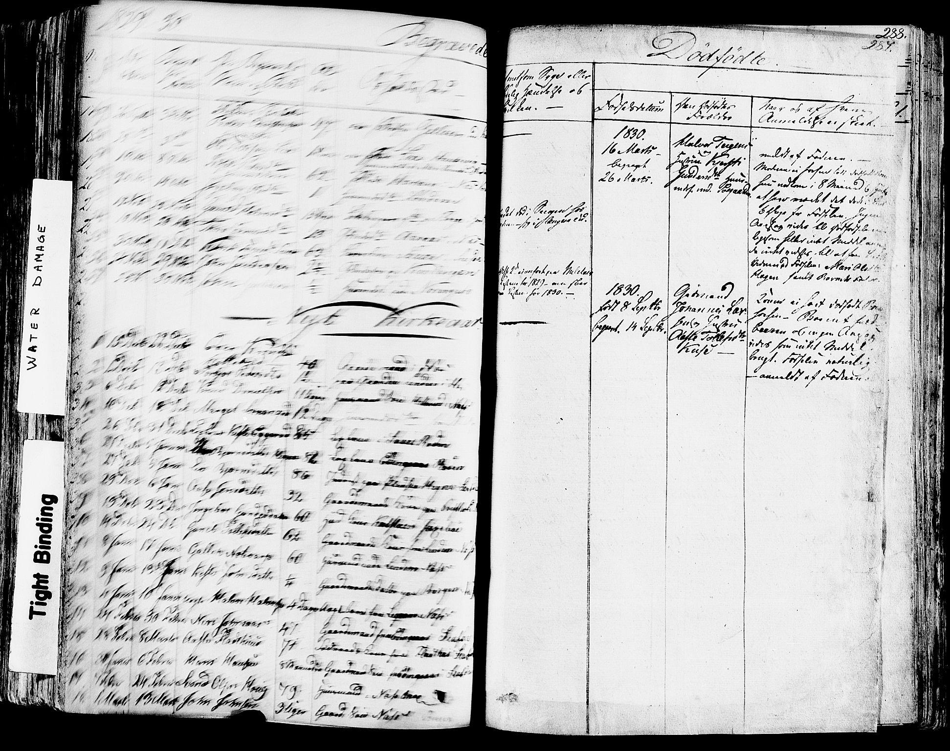SAKO, Sauherad kirkebøker, F/Fa/L0006: Ministerialbok nr. I 6, 1827-1850, s. 287