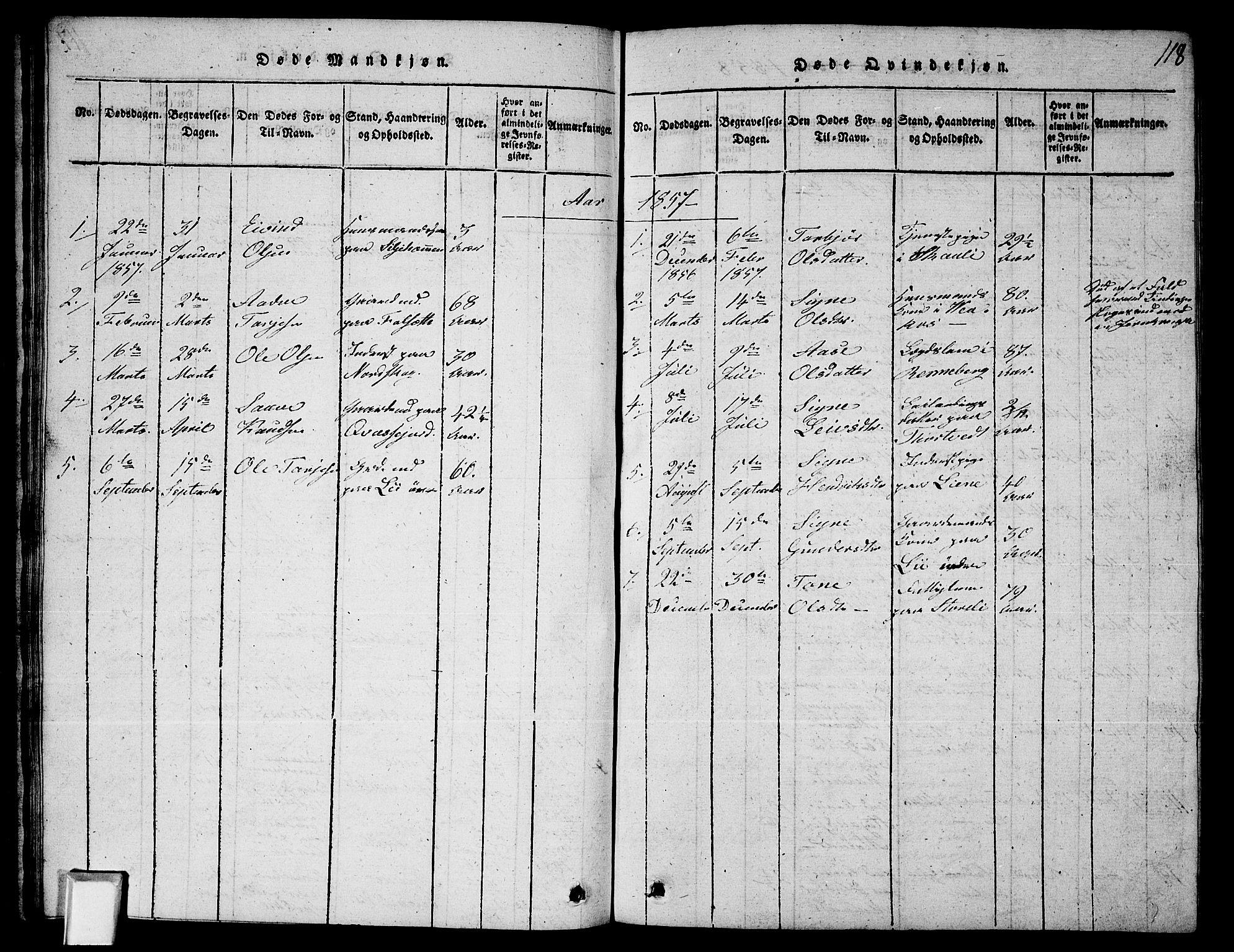 SAKO, Fyresdal kirkebøker, G/Ga/L0003: Klokkerbok nr. I 3, 1815-1863, s. 118