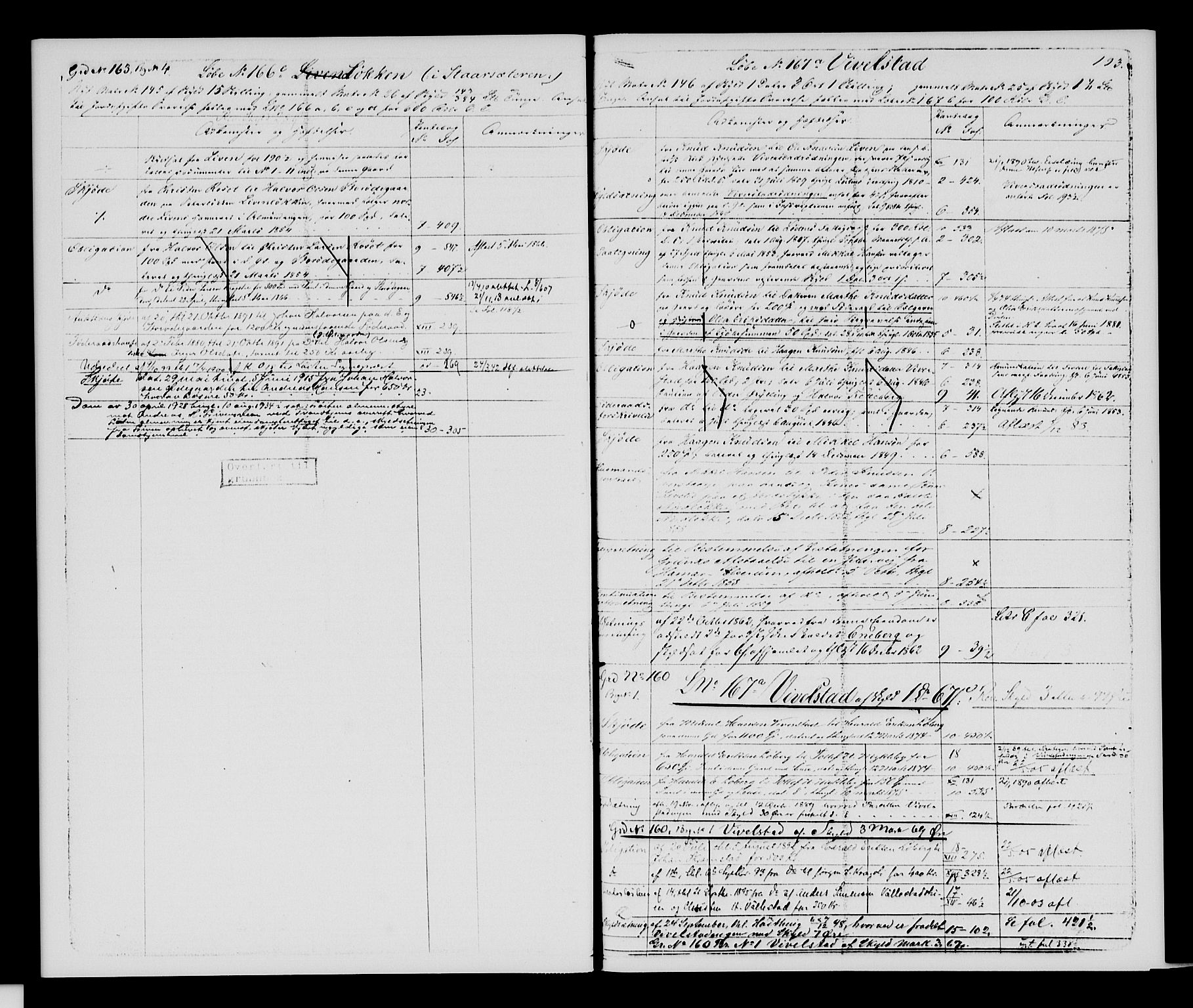 SAH, Sør-Hedmark sorenskriveri, H/Ha/Hac/Hacc/L0001: Panteregister nr. 3.1, 1855-1943, s. 193