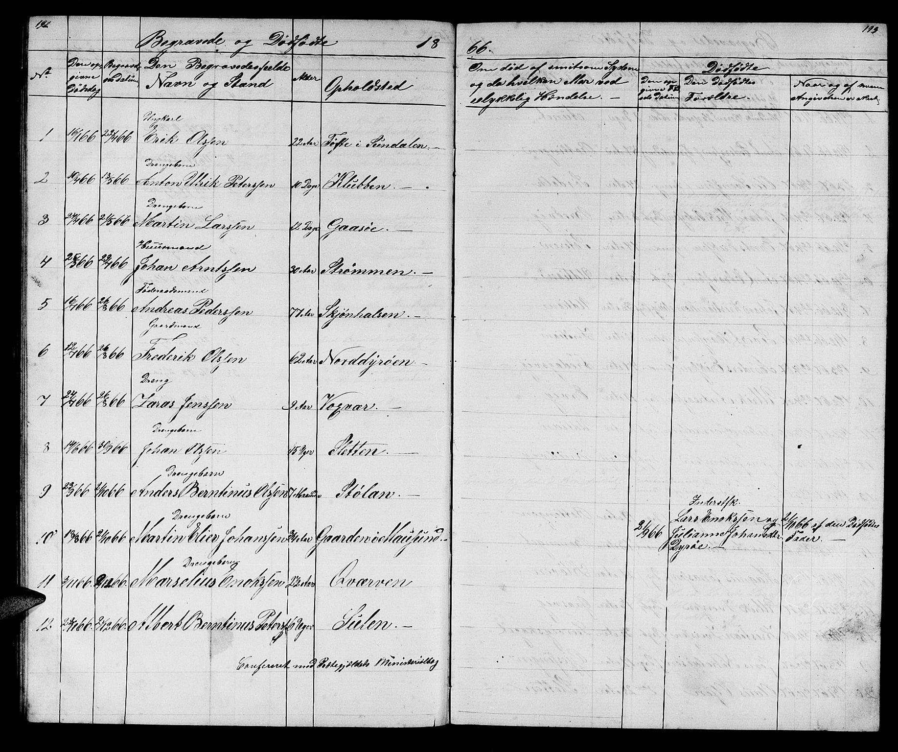 SAT, Ministerialprotokoller, klokkerbøker og fødselsregistre - Sør-Trøndelag, 640/L0583: Klokkerbok nr. 640C01, 1866-1877, s. 192-193