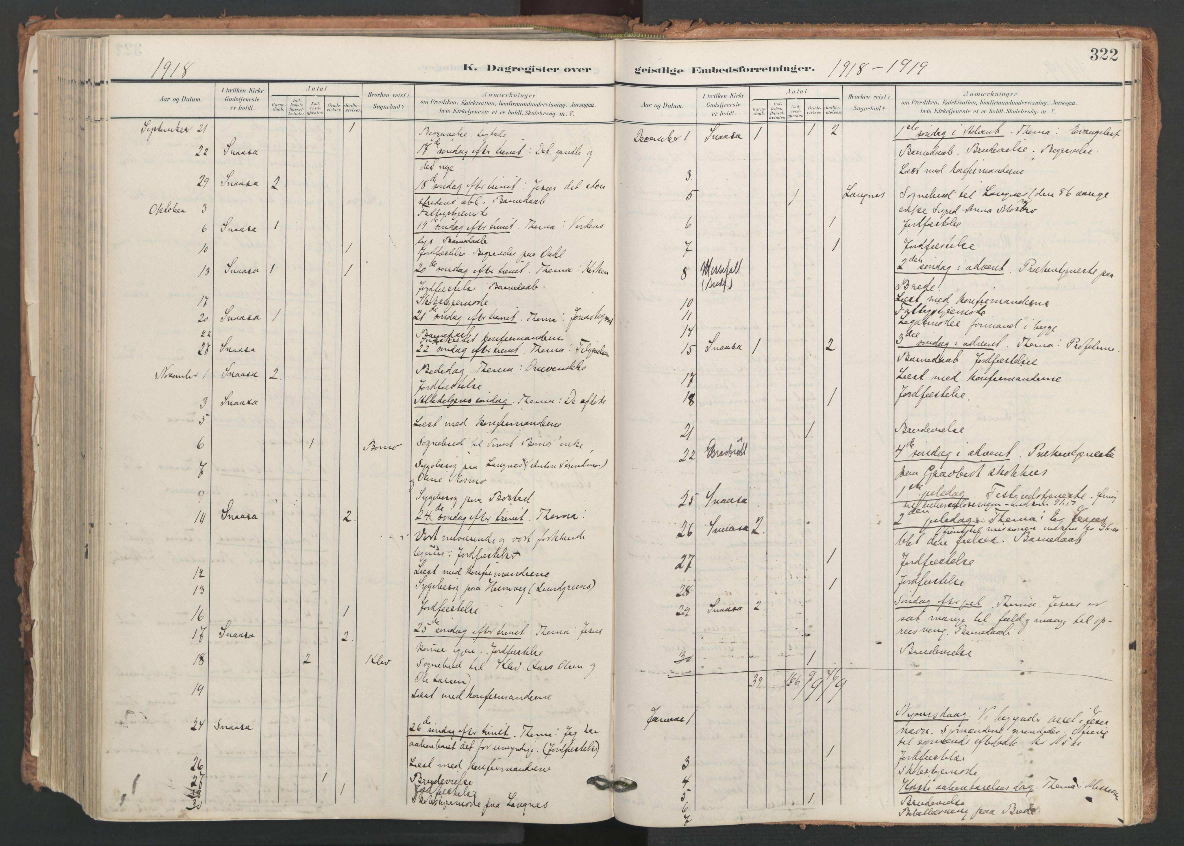 SAT, Ministerialprotokoller, klokkerbøker og fødselsregistre - Nord-Trøndelag, 749/L0477: Ministerialbok nr. 749A11, 1902-1927, s. 322