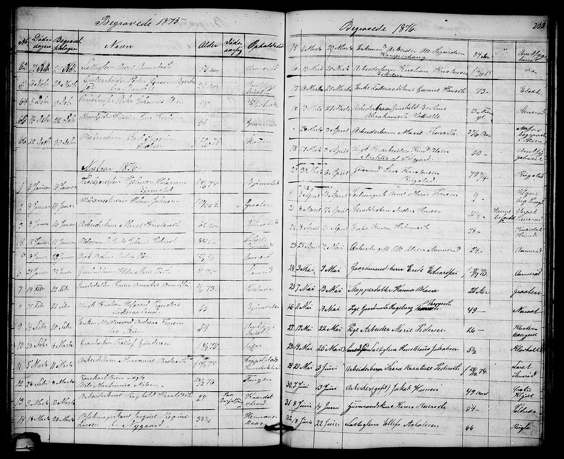 SAKO, Solum kirkebøker, G/Ga/L0004: Klokkerbok nr. I 4, 1859-1876, s. 253