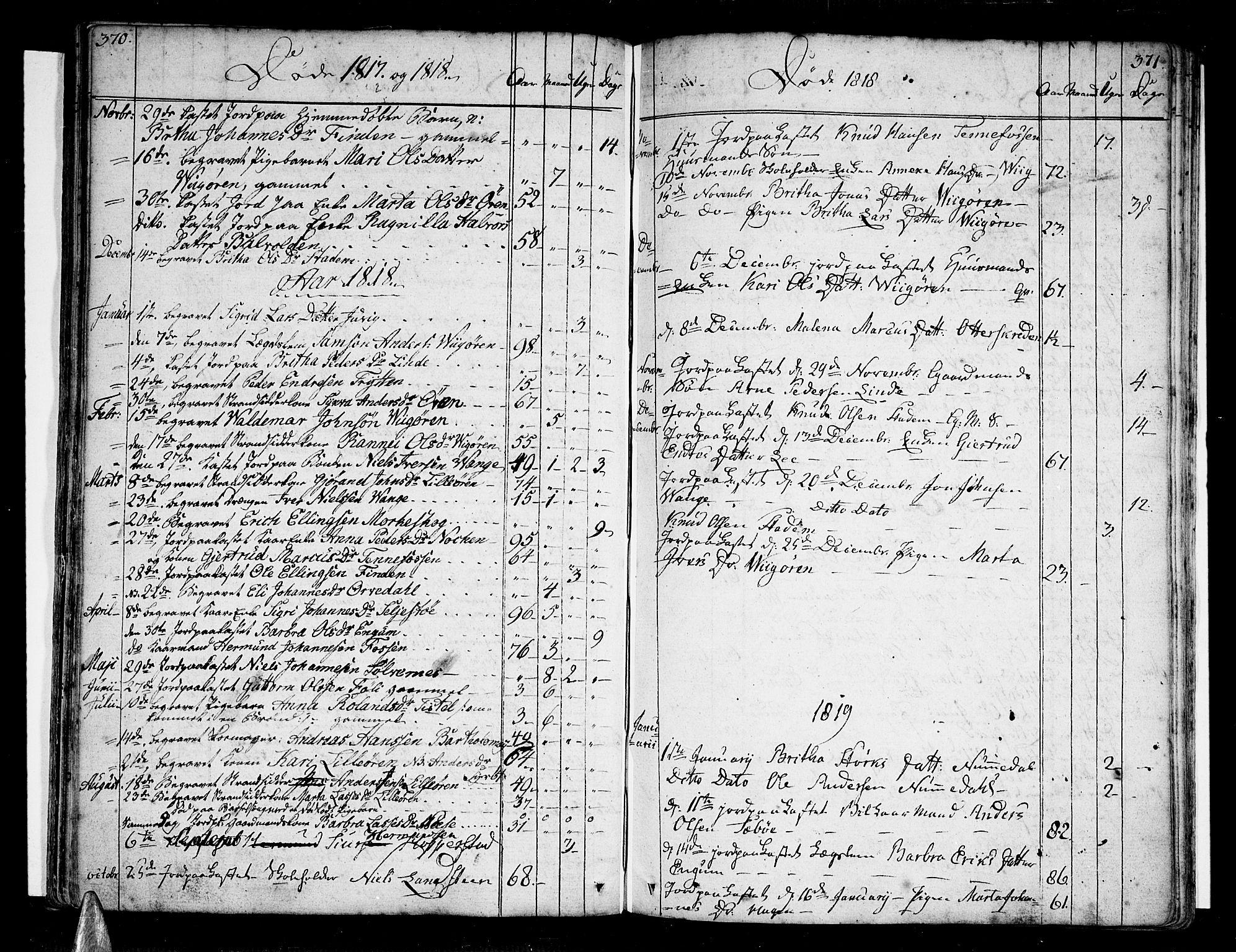 SAB, Vik Sokneprestembete, Ministerialbok nr. A 5, 1787-1820, s. 370-371