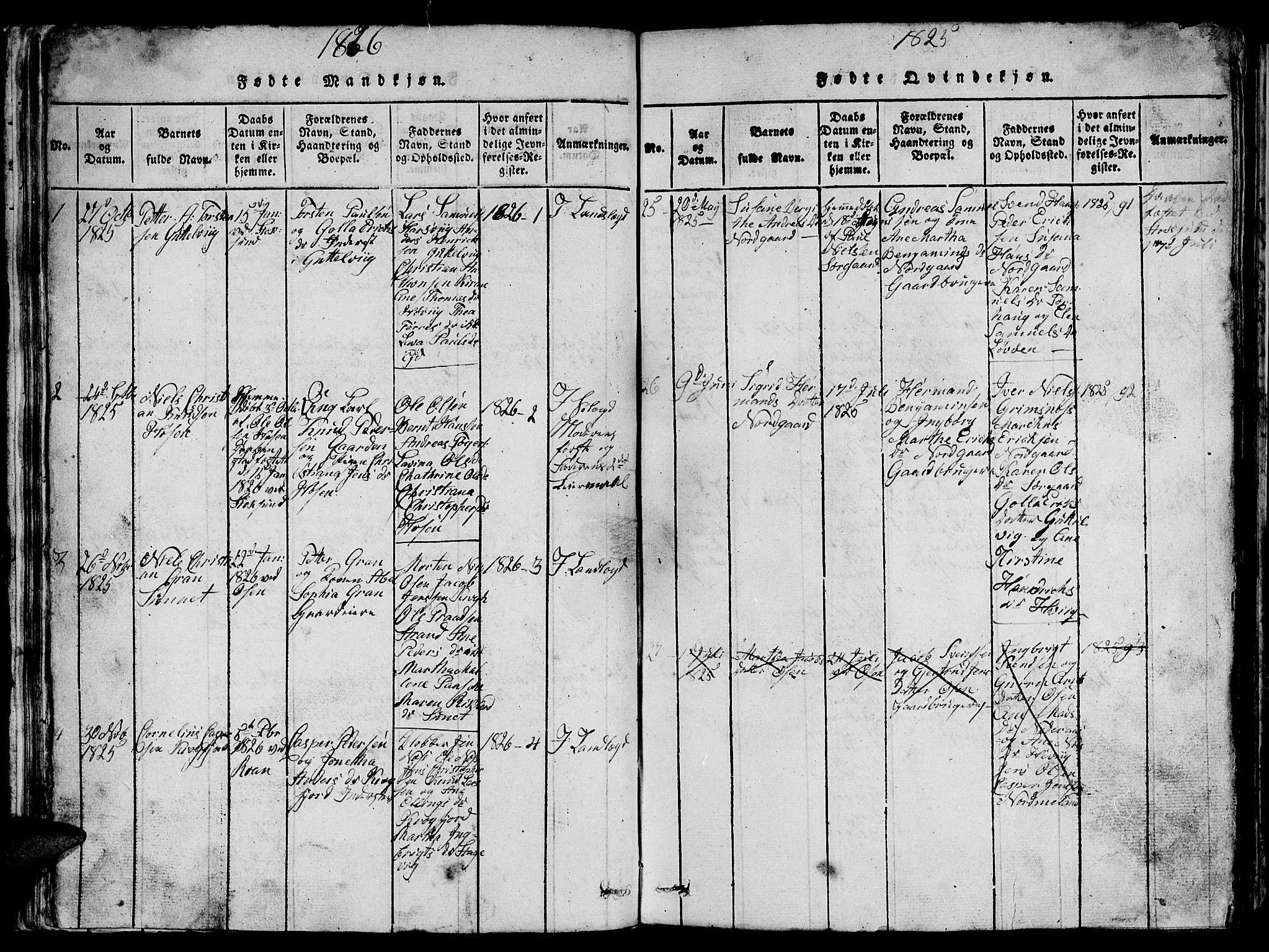 SAT, Ministerialprotokoller, klokkerbøker og fødselsregistre - Sør-Trøndelag, 657/L0714: Klokkerbok nr. 657C01, 1818-1868, s. 41