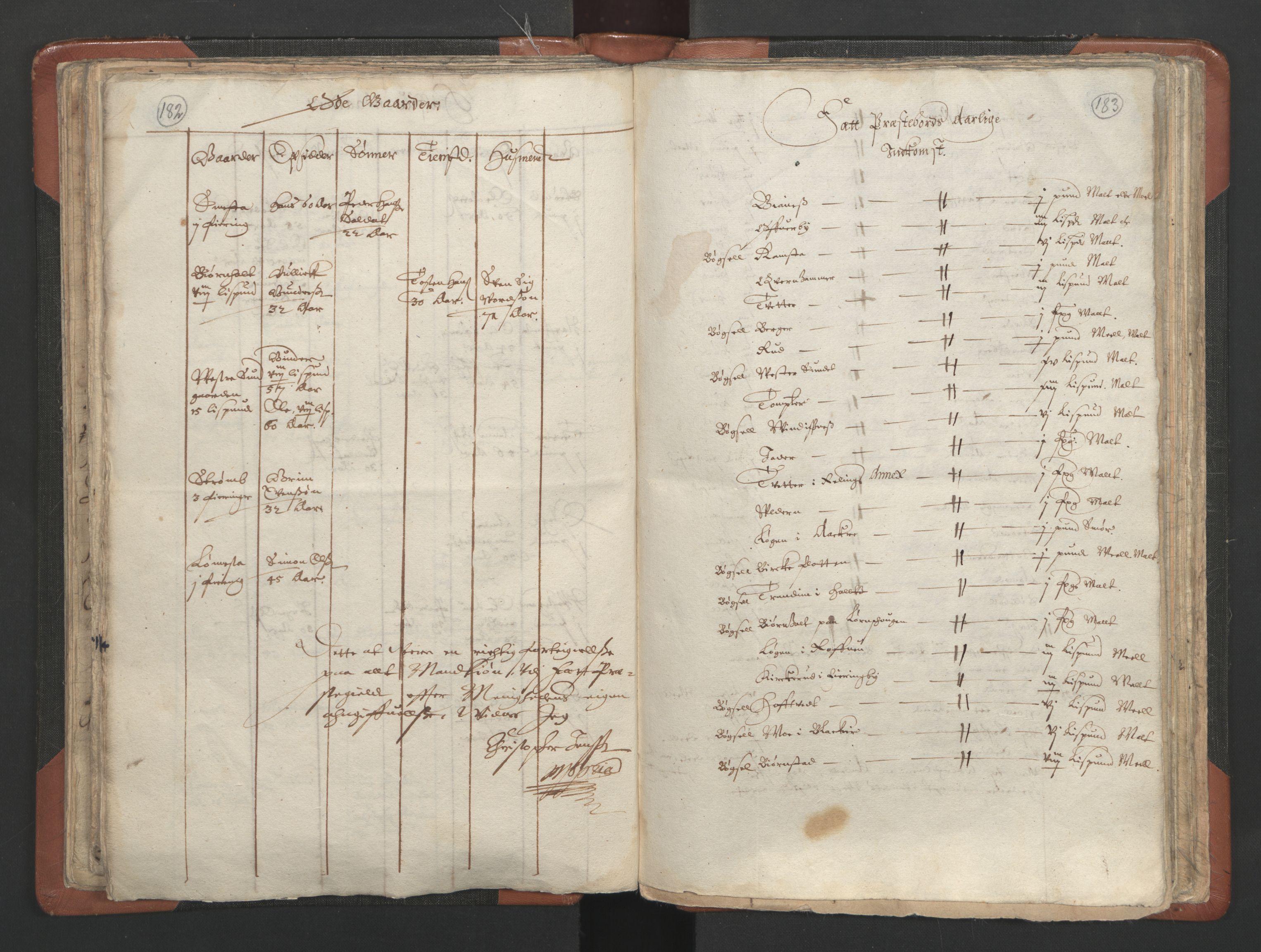 RA, Sogneprestenes manntall 1664-1666, nr. 3: Nedre Romerike prosti, 1664-1666, s. 182-183