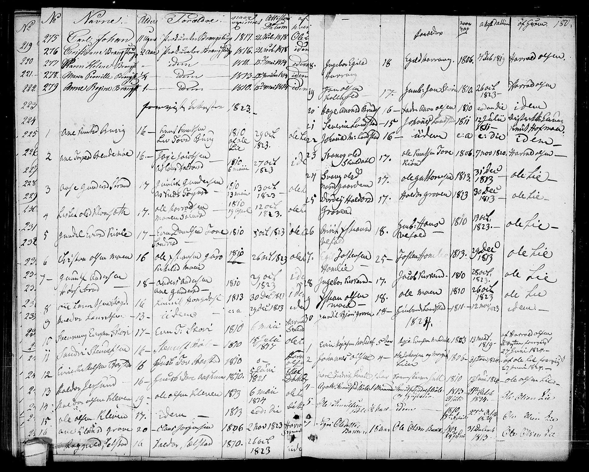 SAKO, Seljord kirkebøker, F/Fa/L0009: Ministerialbok nr. I 9, 1801-1814, s. 180