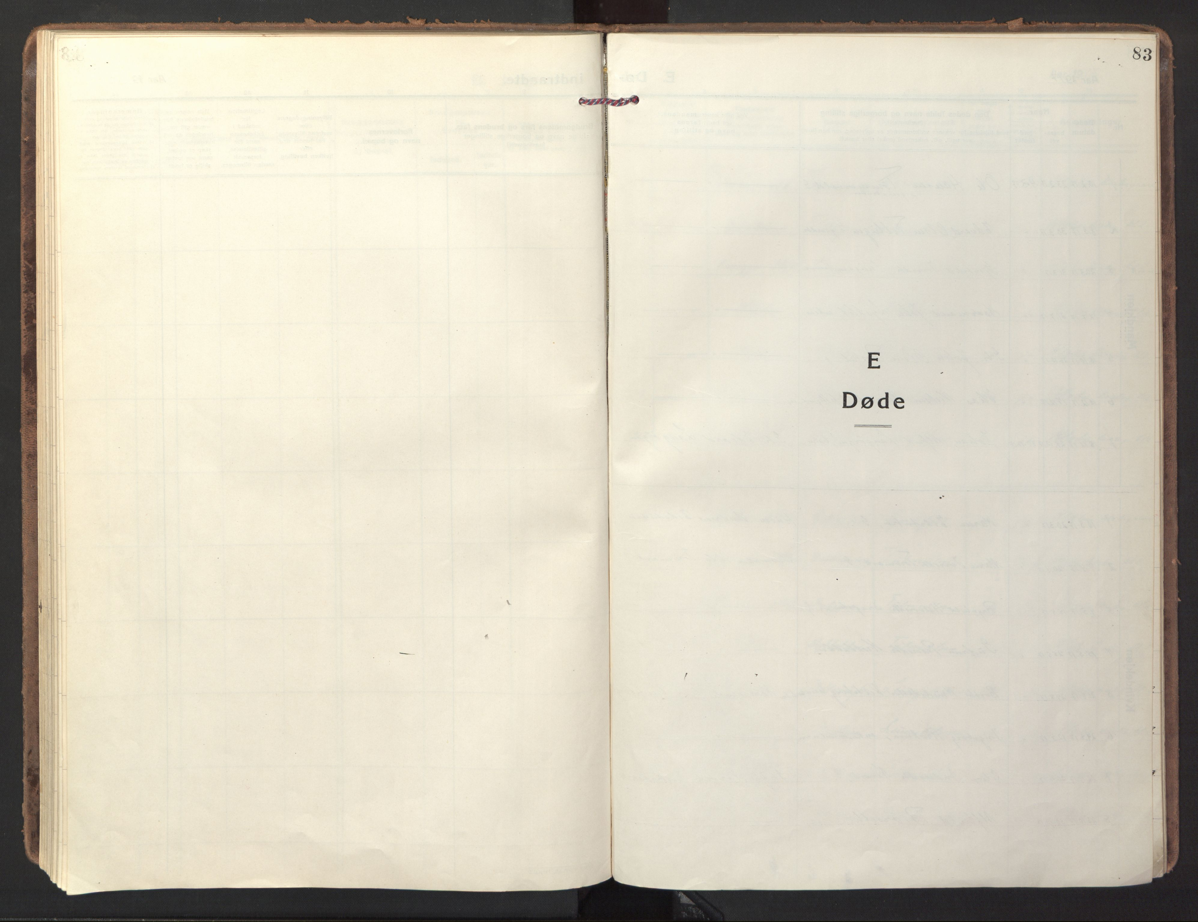 SAT, Ministerialprotokoller, klokkerbøker og fødselsregistre - Sør-Trøndelag, 618/L0449: Ministerialbok nr. 618A12, 1917-1924, s. 83