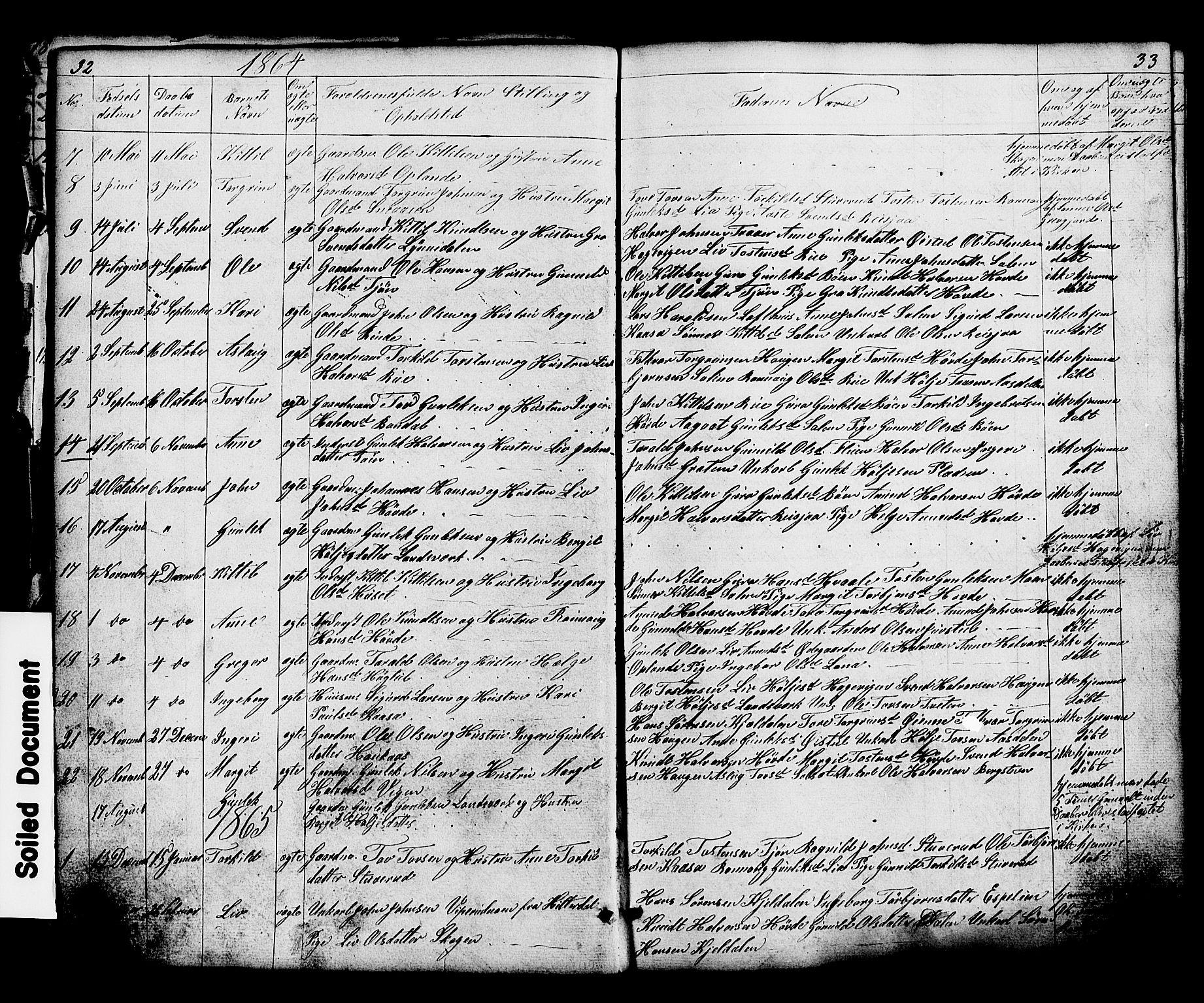 SAKO, Hjartdal kirkebøker, G/Gc/L0002: Klokkerbok nr. III 2, 1854-1890, s. 32-33
