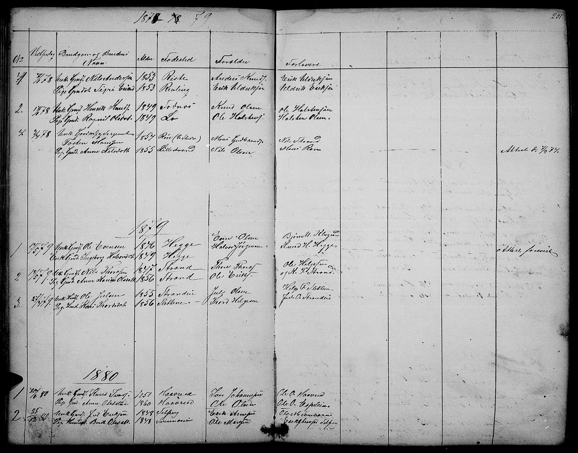 SAH, Nord-Aurdal prestekontor, Klokkerbok nr. 3, 1842-1882, s. 201
