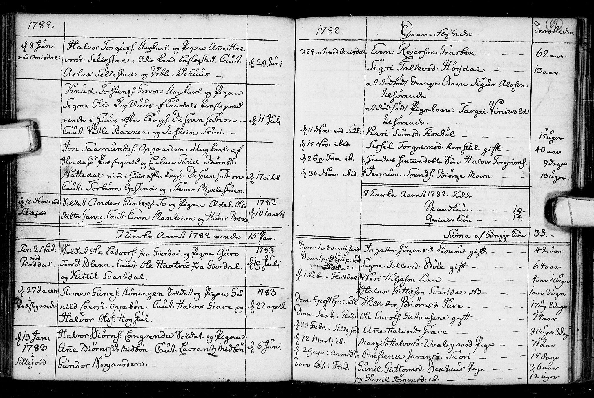 SAKO, Seljord kirkebøker, F/Fa/L0008: Ministerialbok nr. I 8, 1755-1814, s. 69