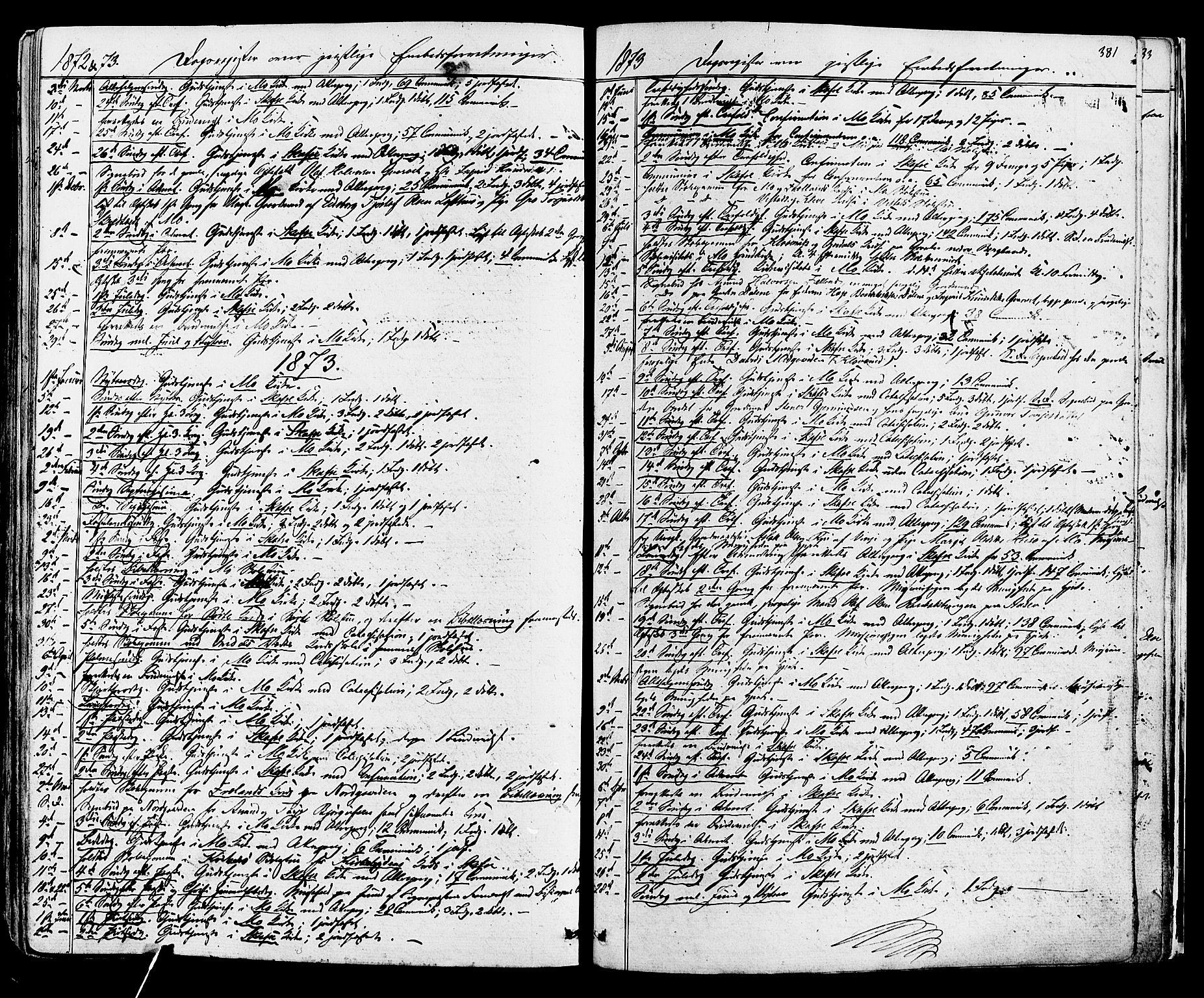 SAKO, Mo kirkebøker, F/Fa/L0006: Ministerialbok nr. I 6, 1865-1885, s. 381