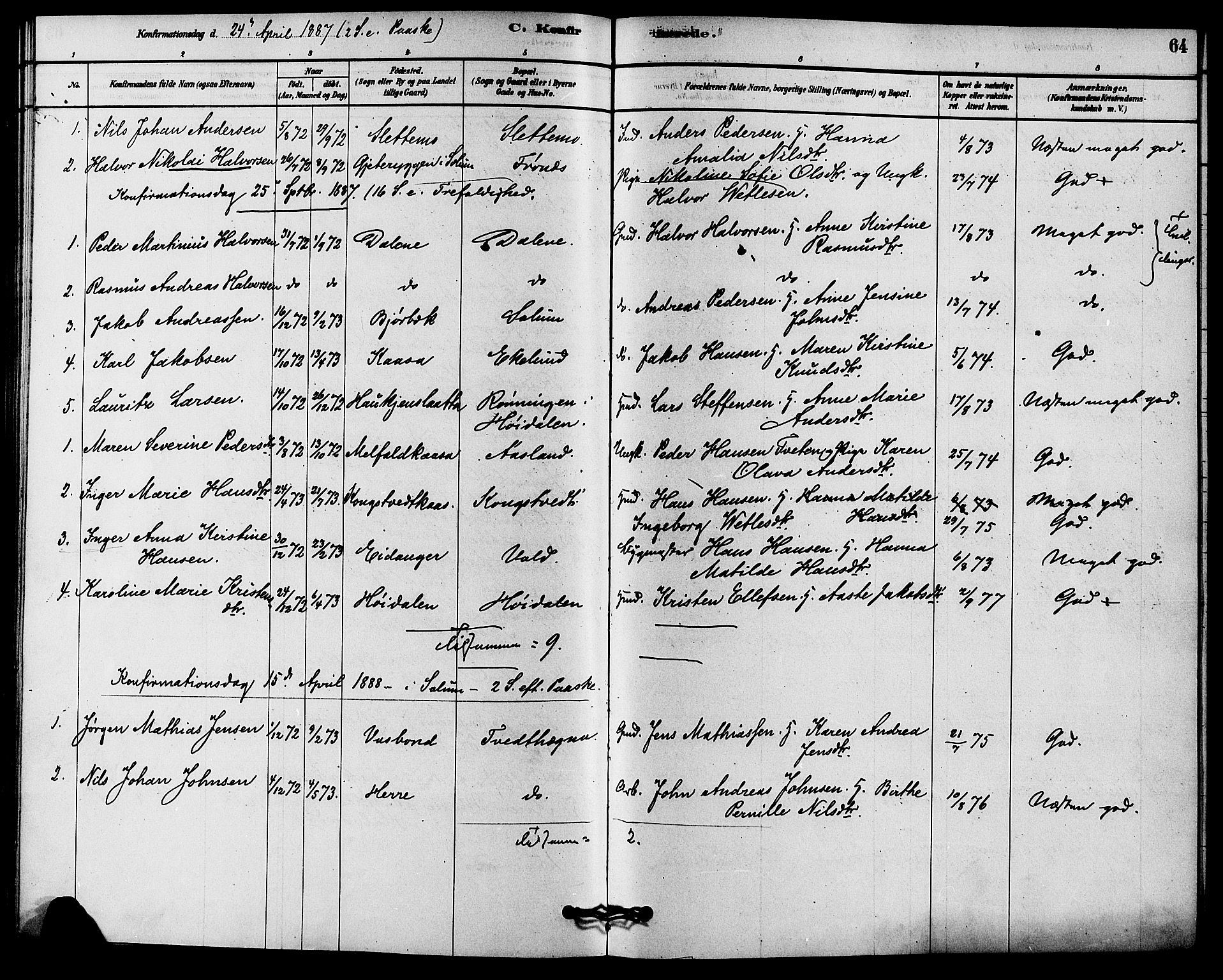SAKO, Solum kirkebøker, F/Fc/L0001: Ministerialbok nr. III 1, 1877-1891, s. 64