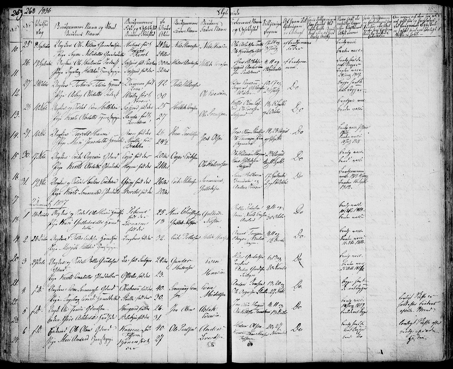 SAKO, Bø kirkebøker, F/Fa/L0007: Ministerialbok nr. 7, 1831-1848, s. 260