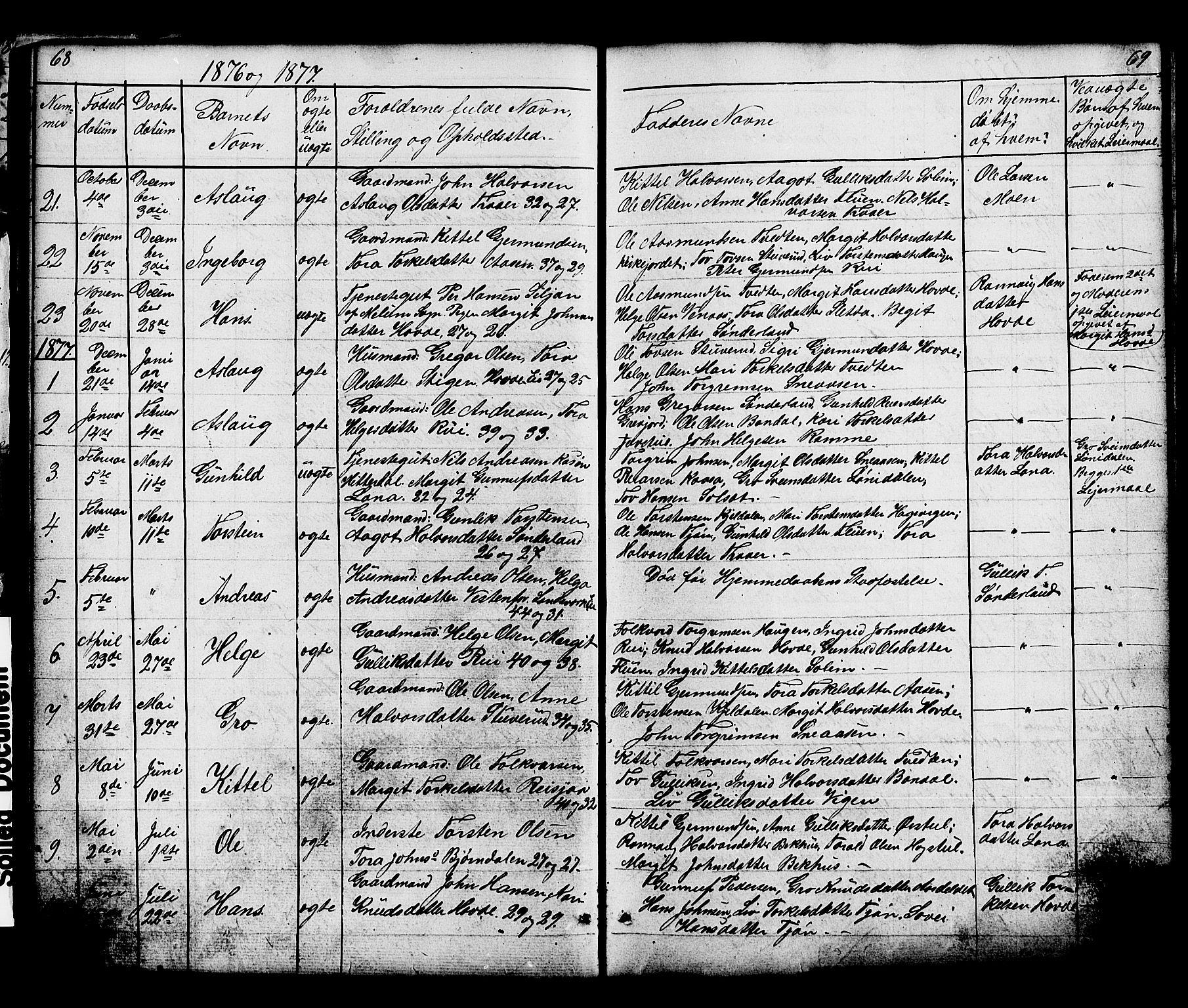 SAKO, Hjartdal kirkebøker, G/Gc/L0002: Klokkerbok nr. III 2, 1854-1890, s. 68-69