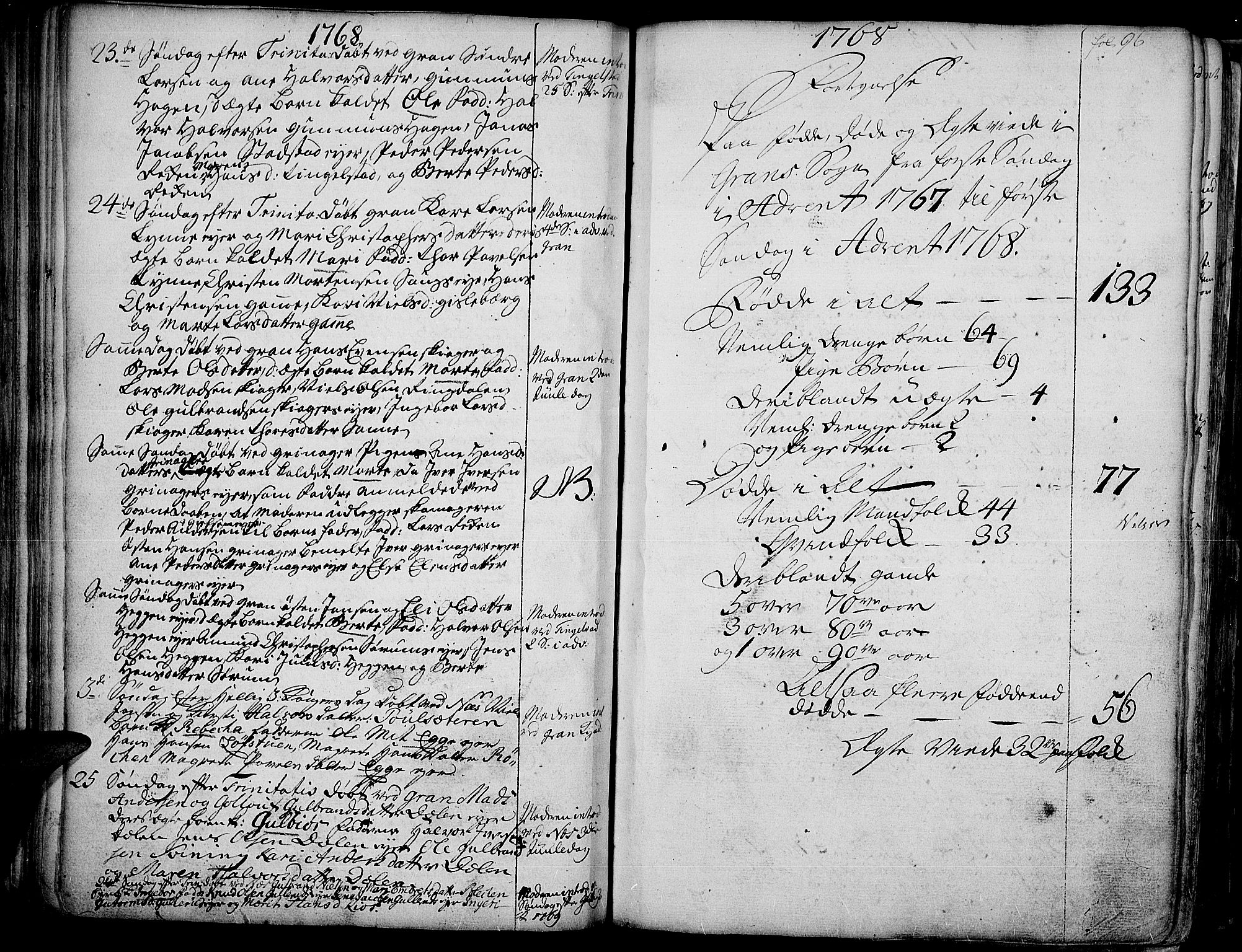 SAH, Gran prestekontor, Ministerialbok nr. 4, 1759-1775, s. 96