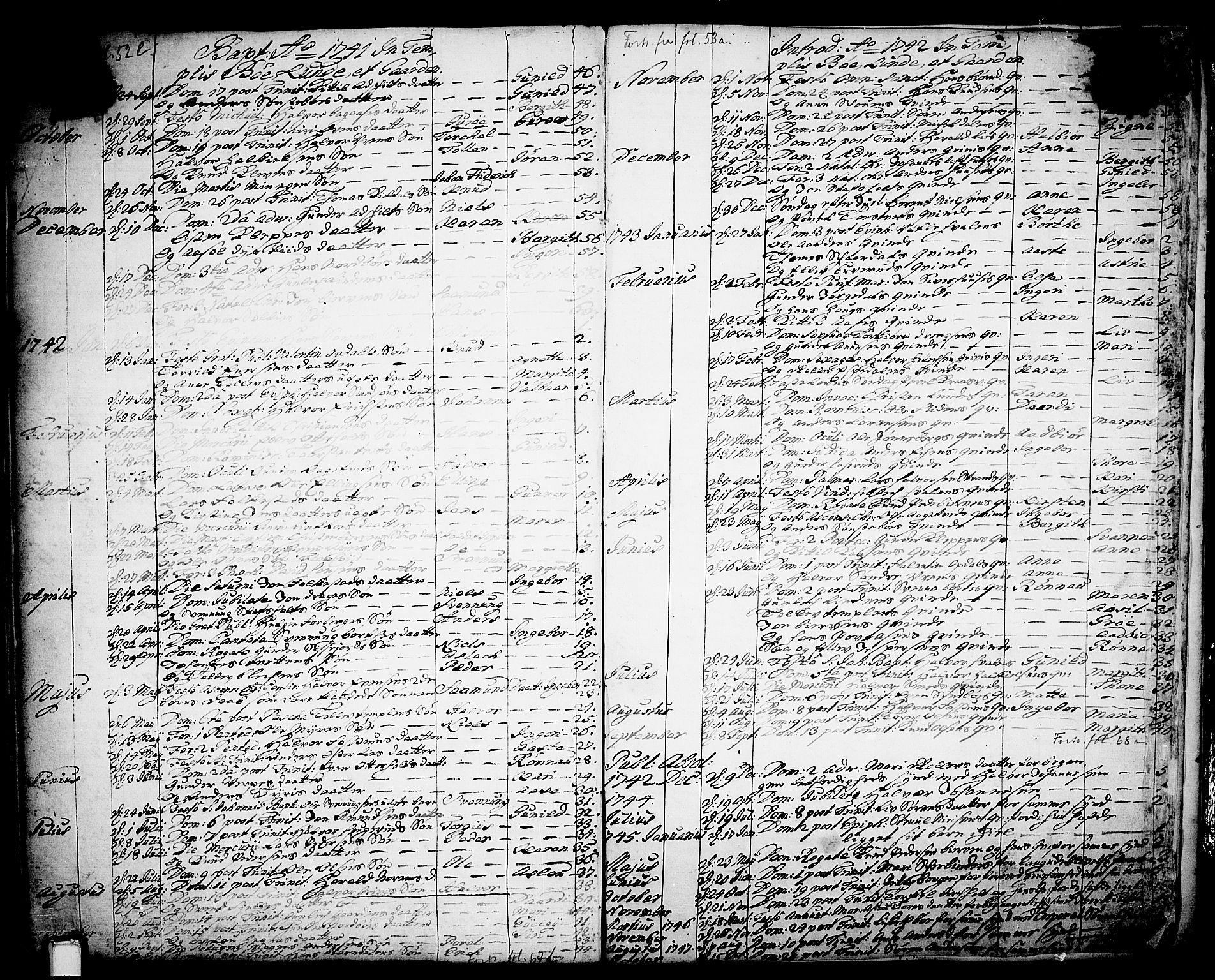 SAKO, Bø kirkebøker, F/Fa/L0003: Ministerialbok nr. 3, 1733-1748, s. 55