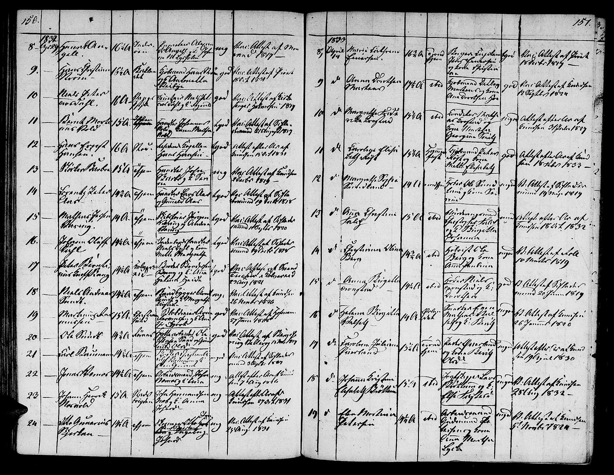 SAT, Ministerialprotokoller, klokkerbøker og fødselsregistre - Sør-Trøndelag, 601/L0069: Residerende kapellans bok nr. 601B02, 1807-1836, s. 156-157