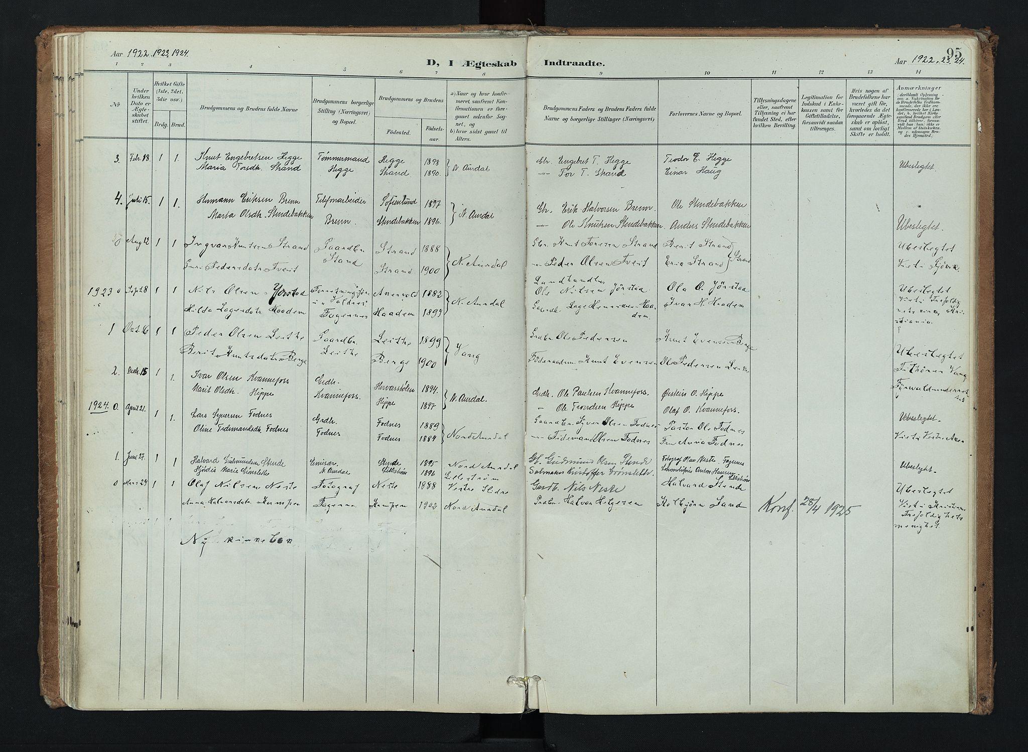 SAH, Nord-Aurdal prestekontor, Ministerialbok nr. 16, 1897-1925, s. 95